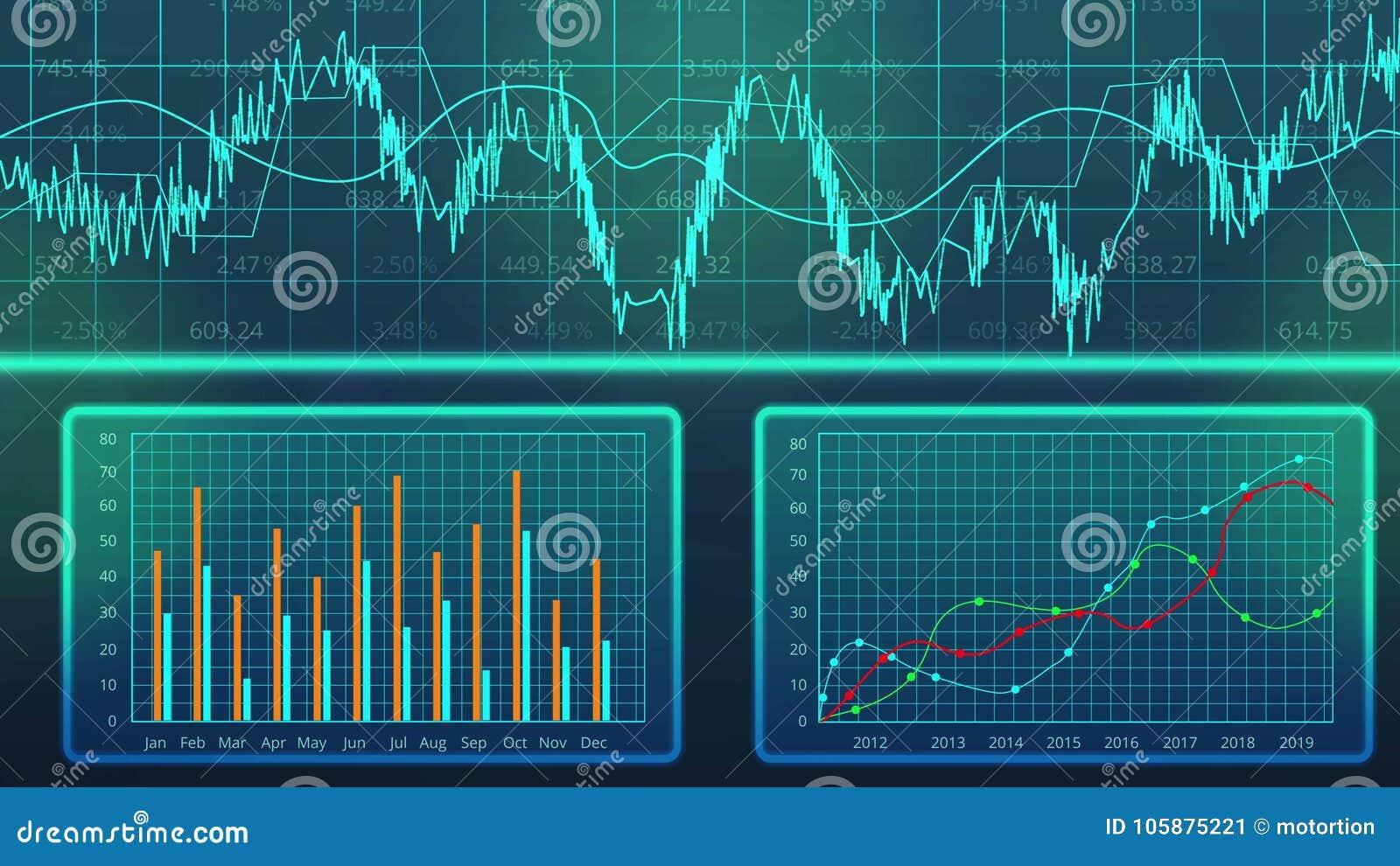 Gráficos do computador do crescimento do GDP do ` s do país, previsão do desenvolvimento econômico, comércio