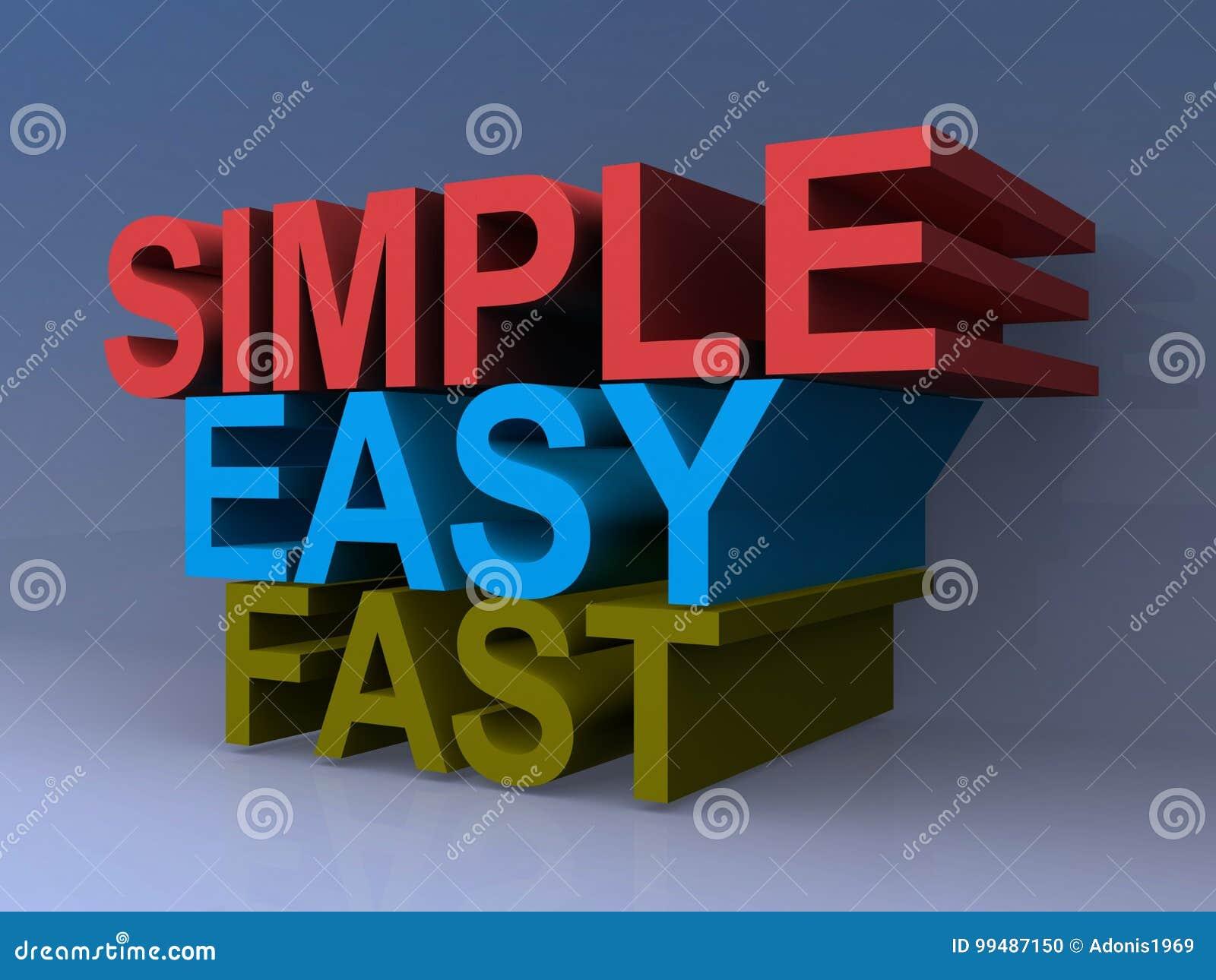 Gráficos simples, fáceis, rápidos