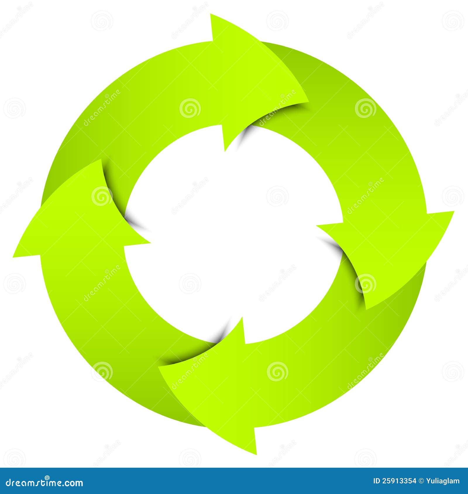 Grön pilcirkel