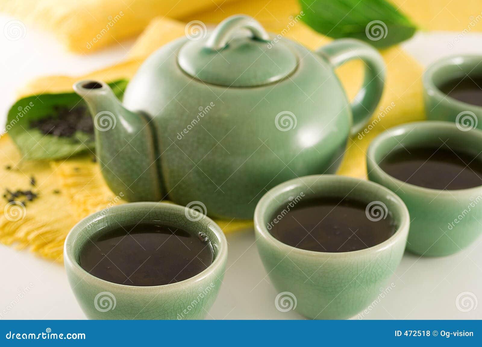 Grön tea