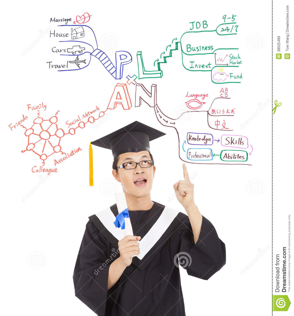 Graduate thinking out his future plan by mind mapping for Future planner online
