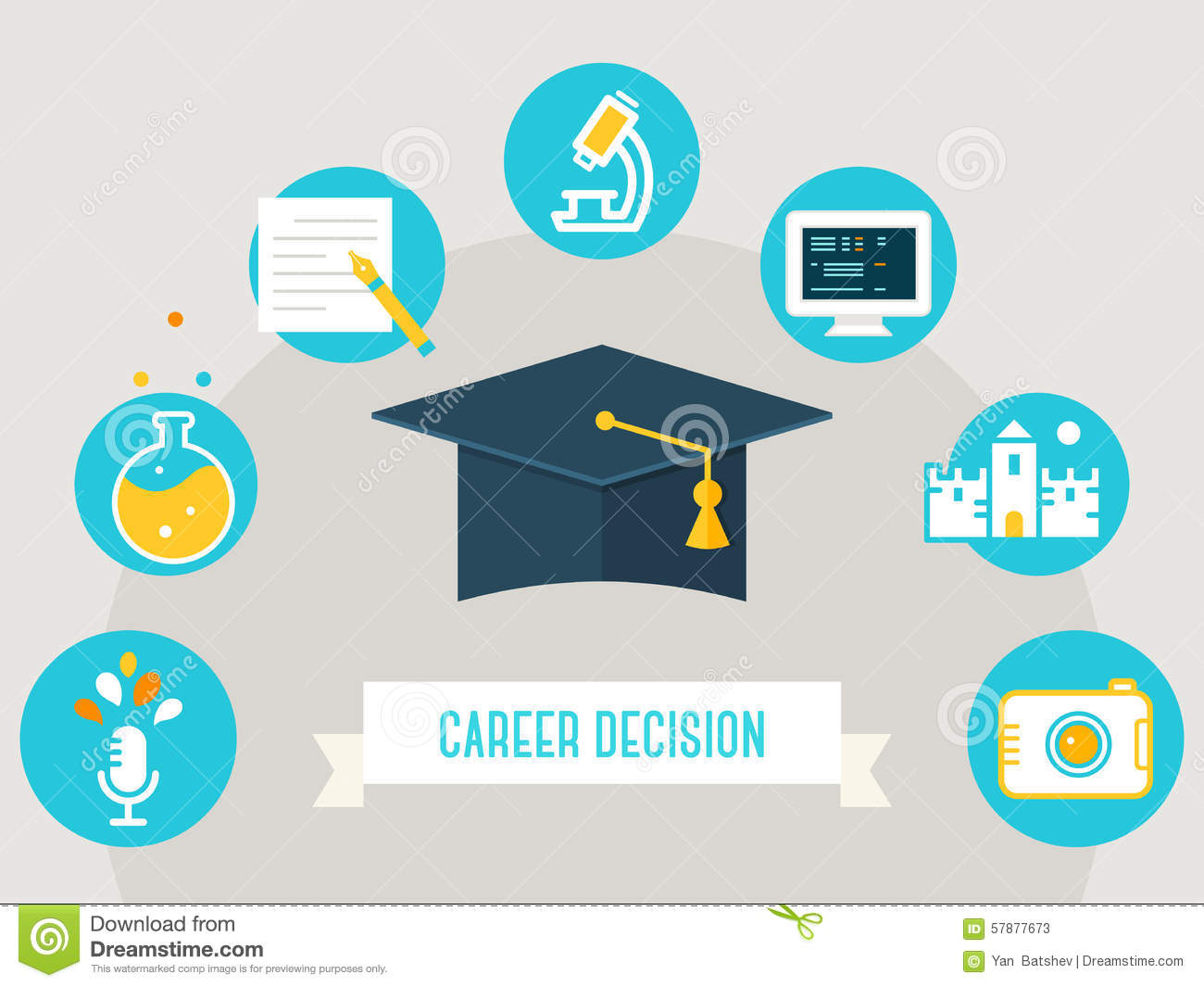 important decision of choosing a career Thus, learning a system of career decision-making that can be used  should i  choose a major or career area that guarantees employment.