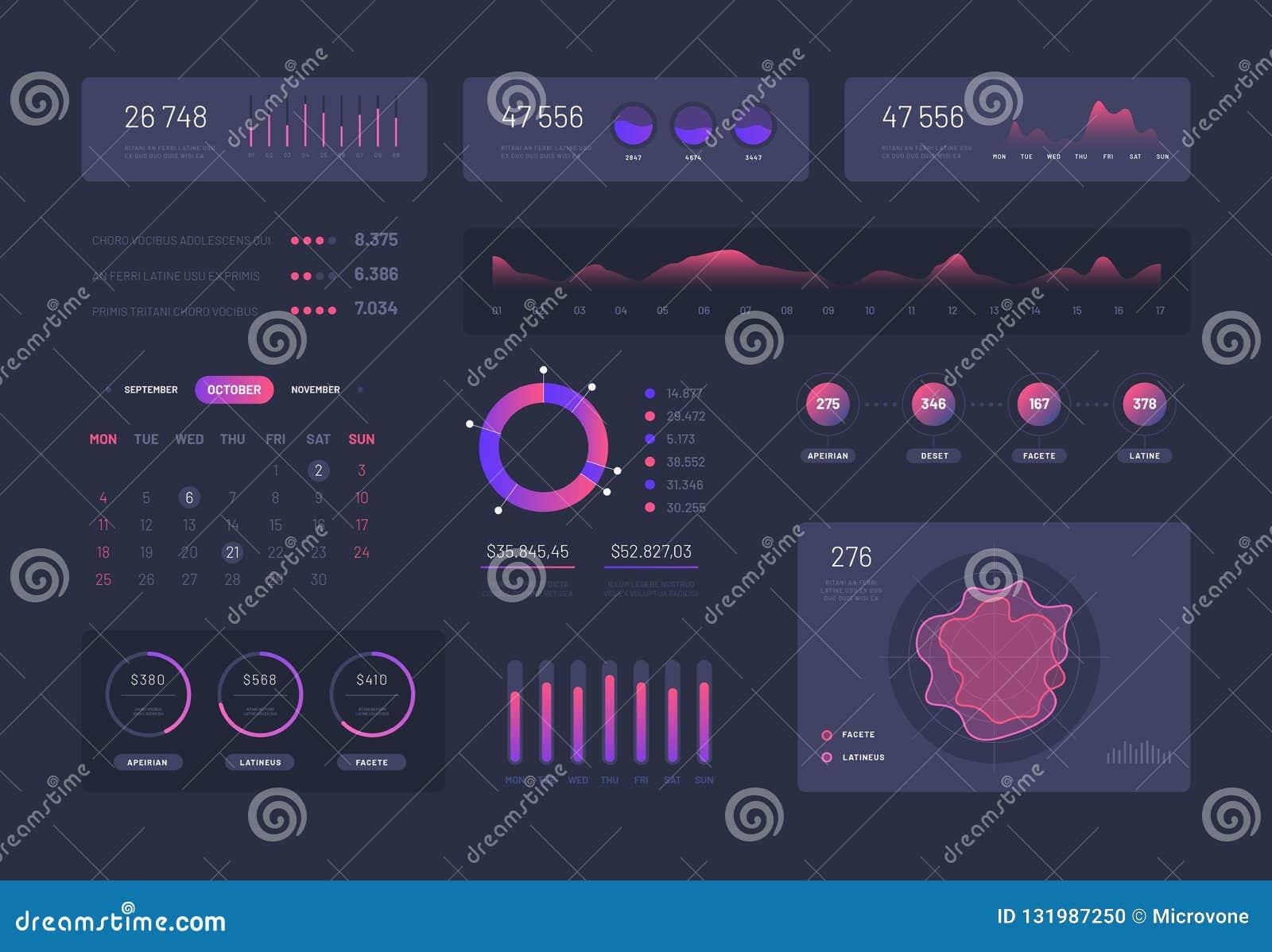 Grafici visivi di dati Pannello di admin di controllo con i diagrammi di colonna dei grafici Interfaccia infographic moderna di v