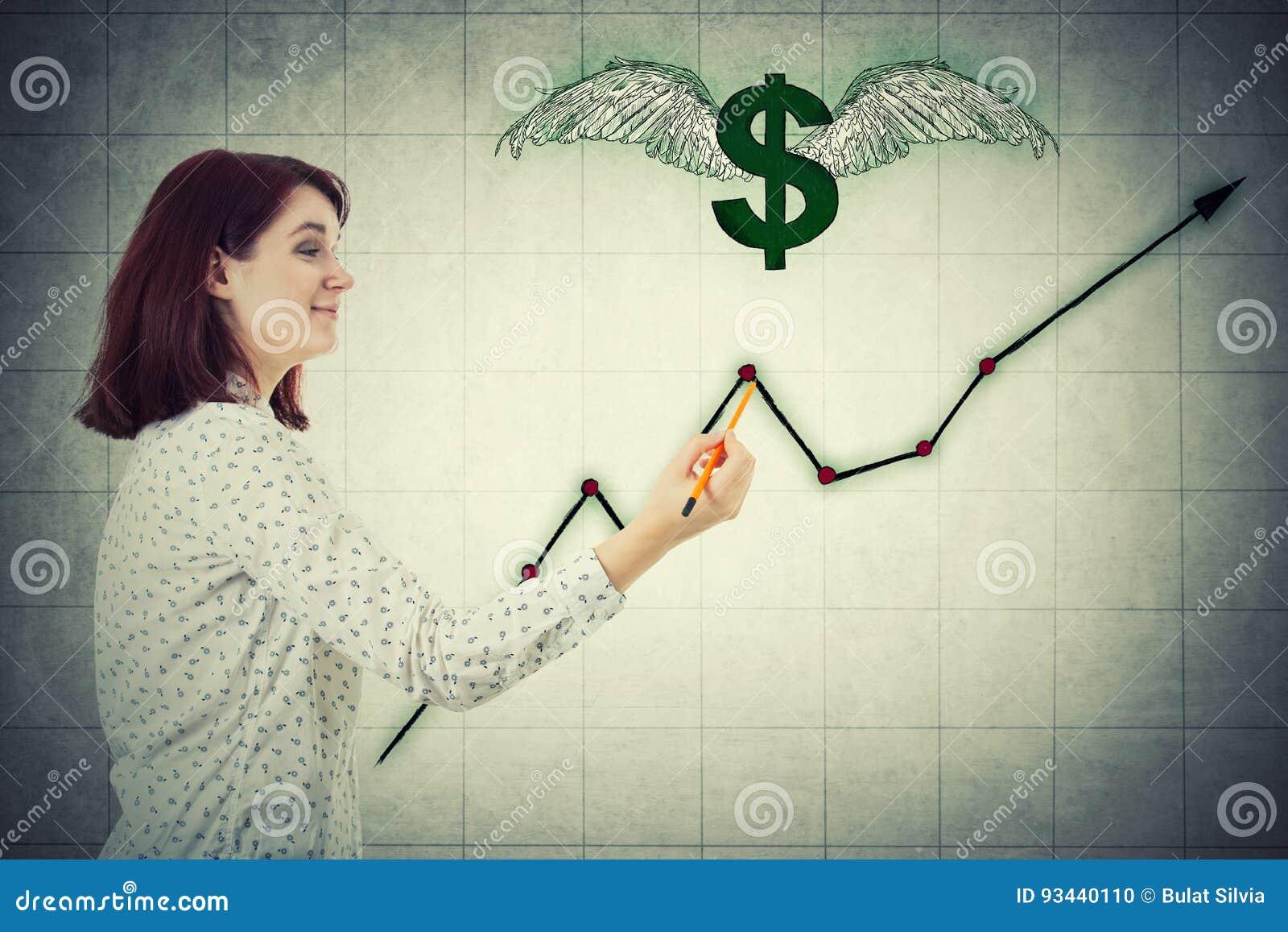 Grafico in aumento del dollaro