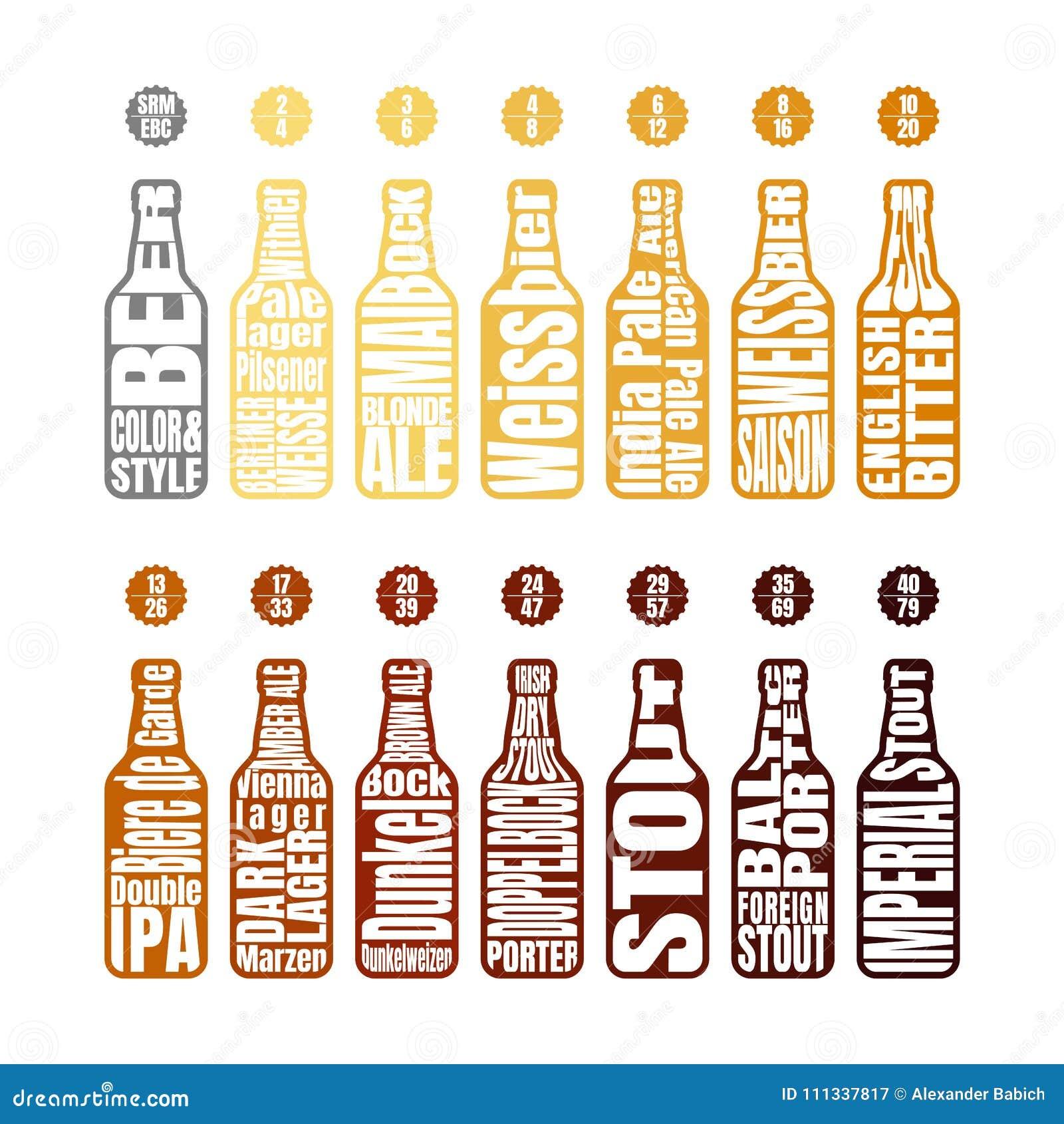 Grafico a colori della birra