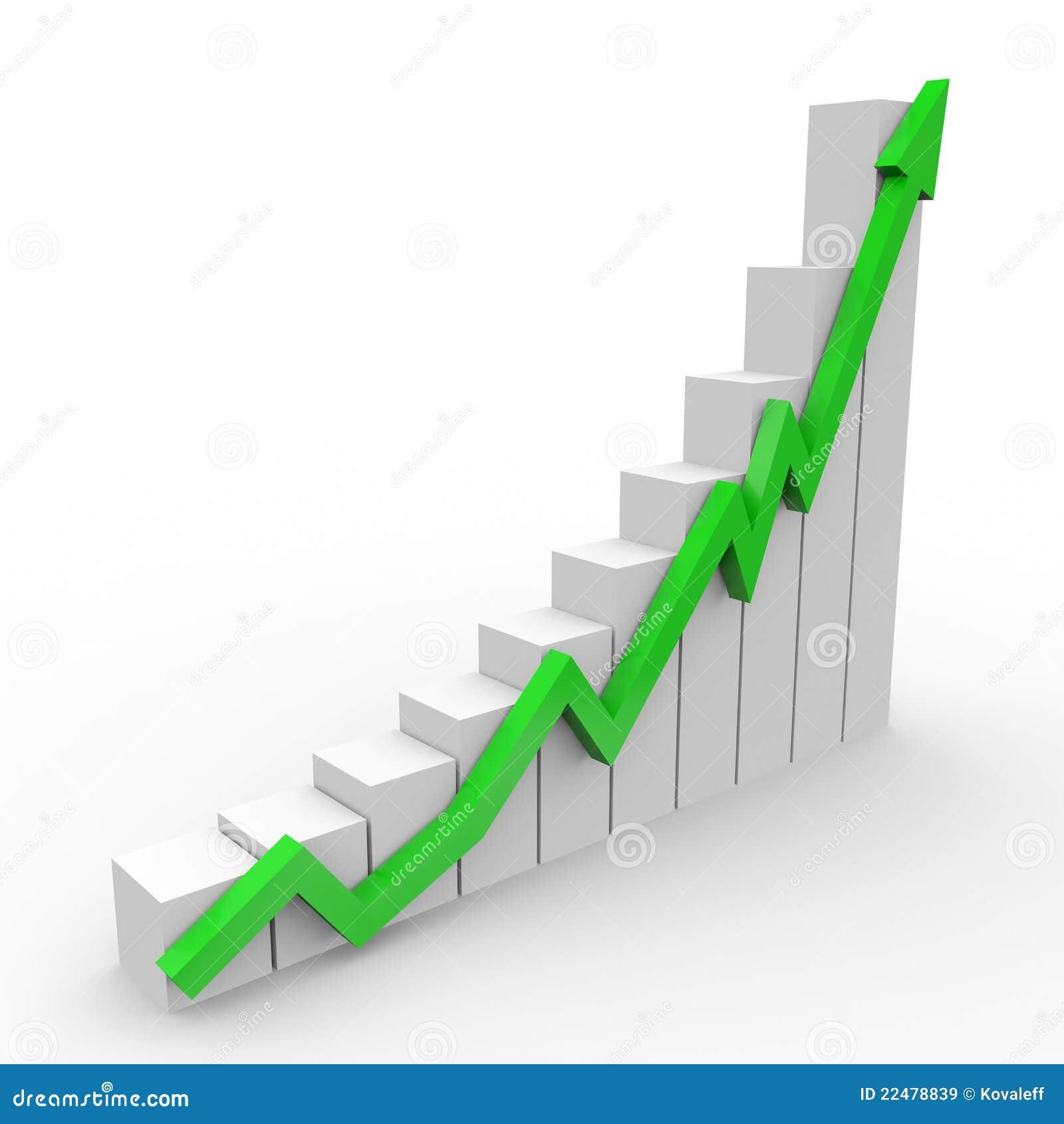 grafico-commerciale-con-che-va-su-la-fre
