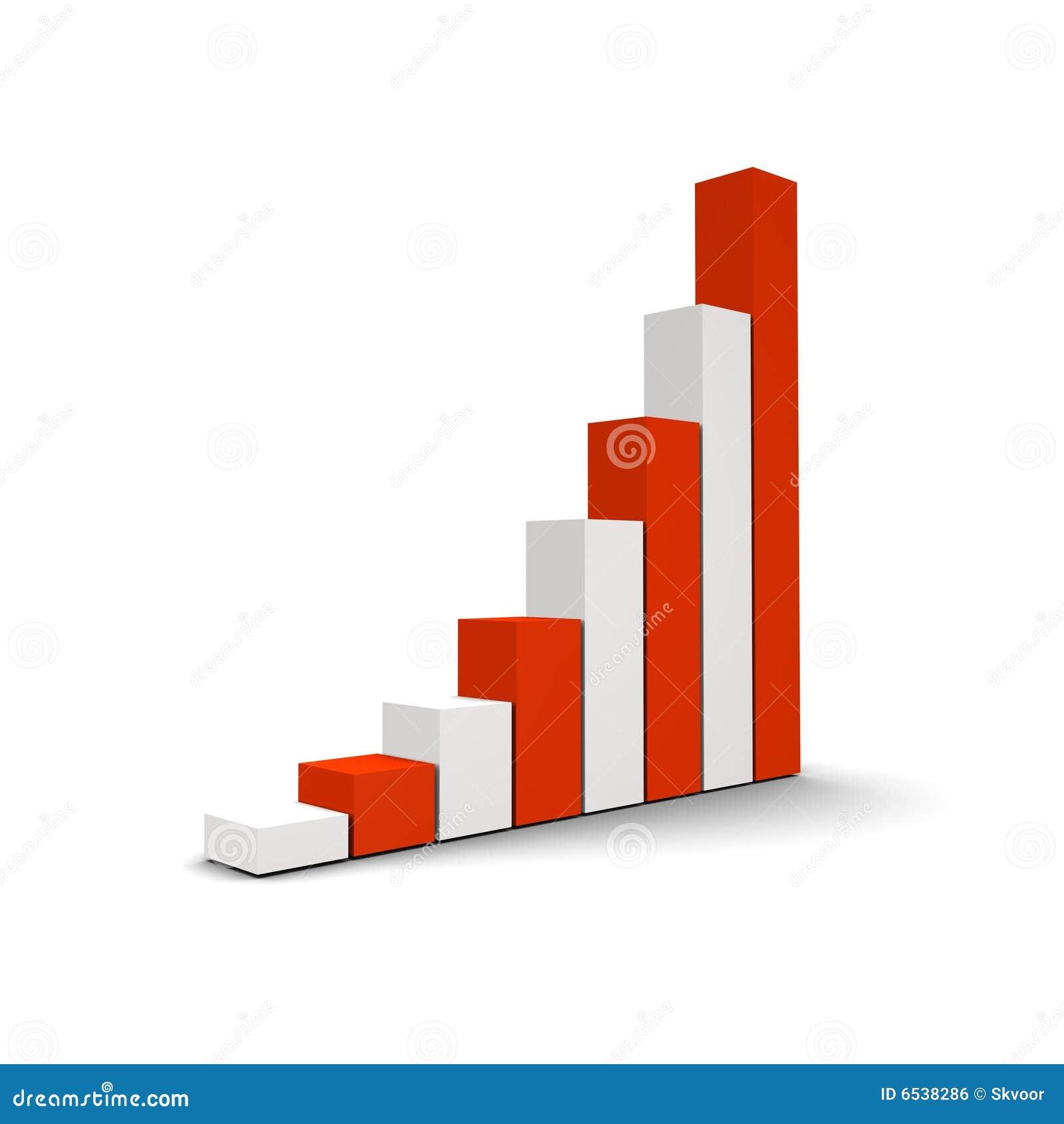 Grafico crescente della colonna