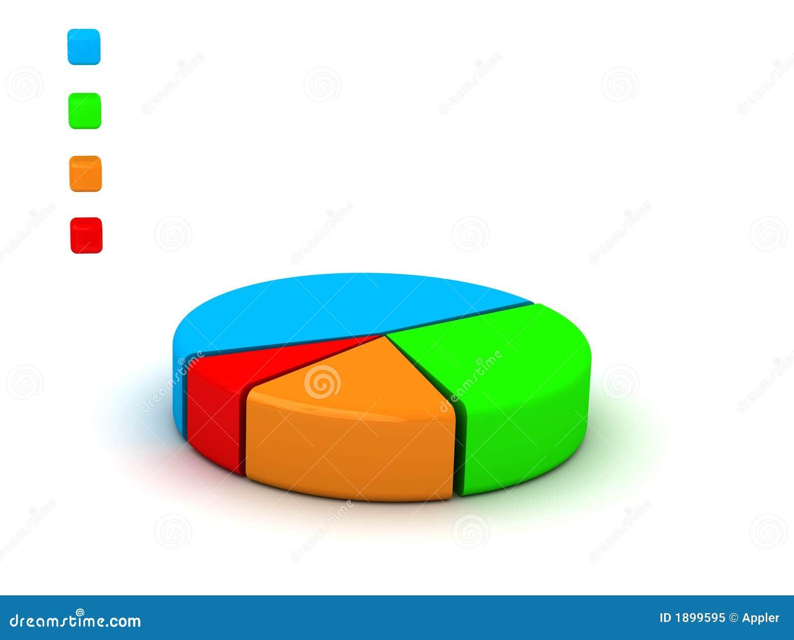 Grafico del grafico a torta con il ridurre in pani