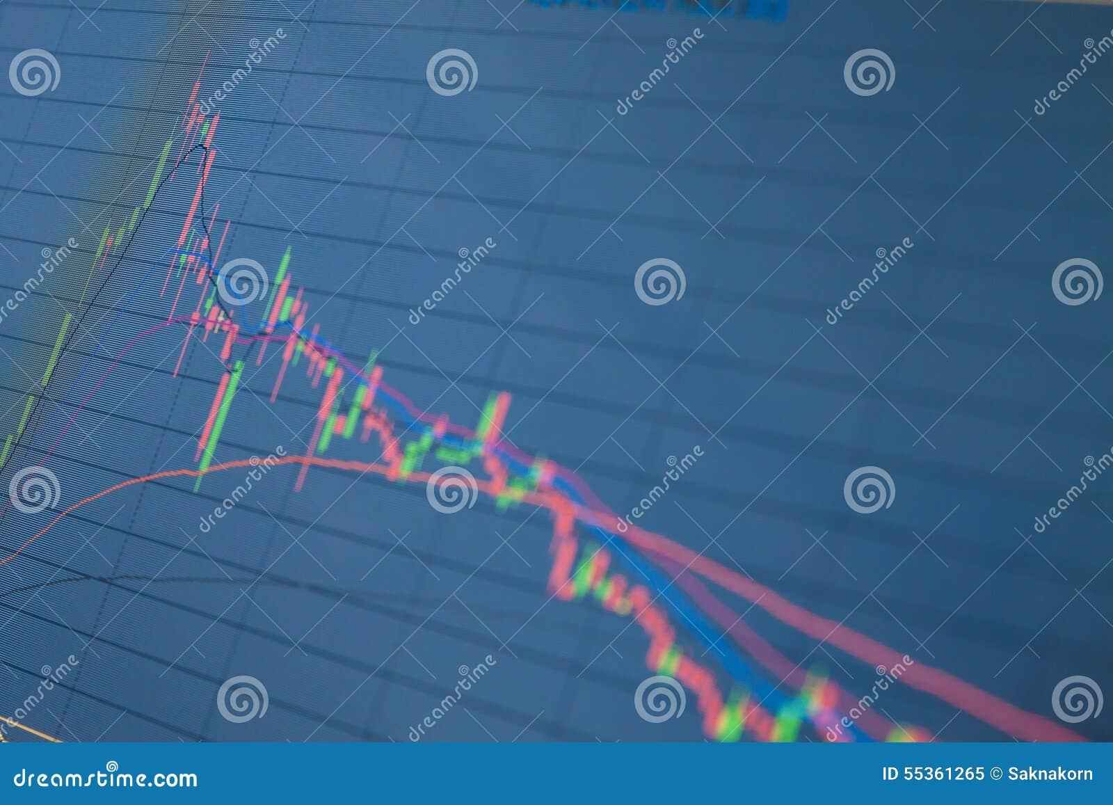 Grafico del mercato azionario su un computer