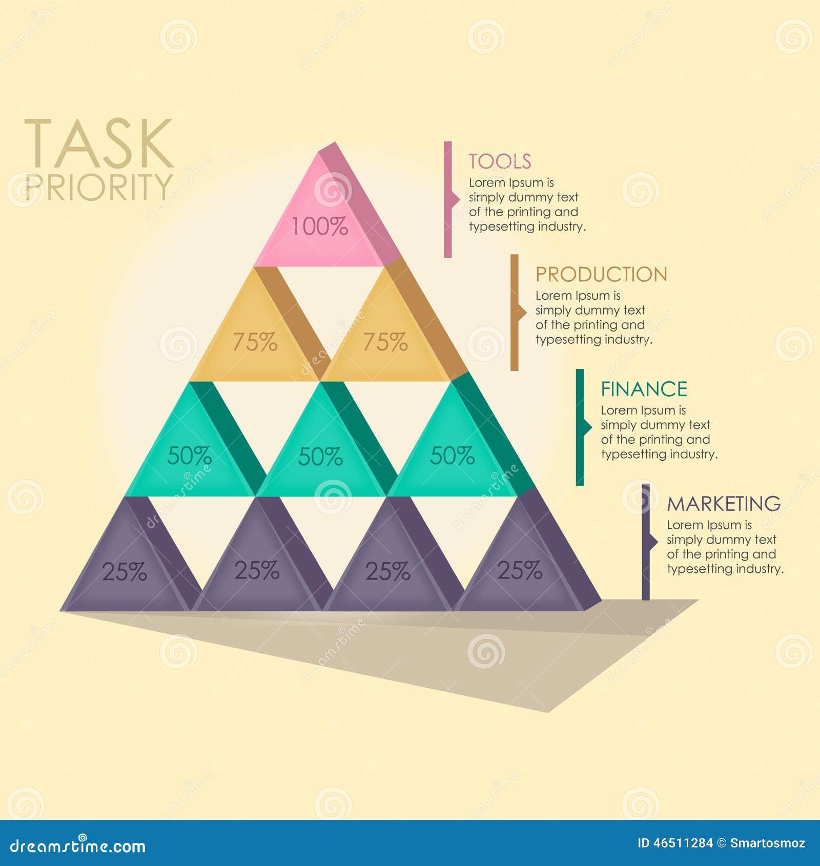 Grafico della piramide