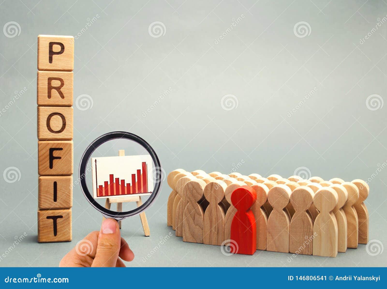 Grafico di affari con il profitto di parola vicino al gruppo Analisi di concetto dei profitti e reddito nella società Rapporto pe
