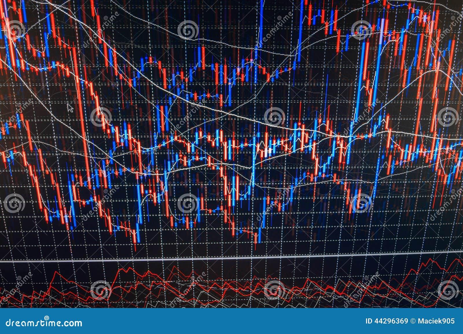 mercato azionario binario