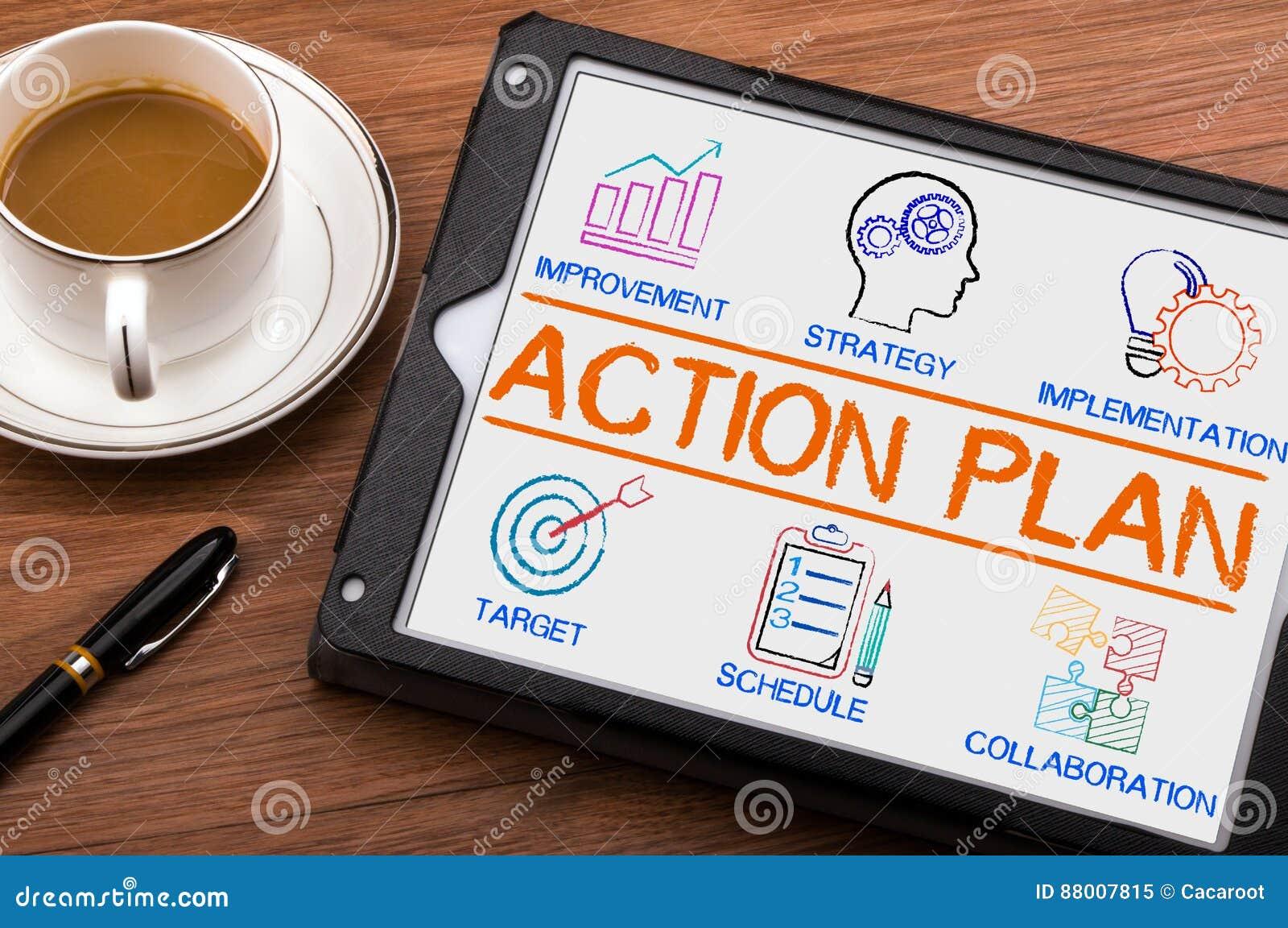 Grafico di piano d azione con le parole chiavi e gli elementi