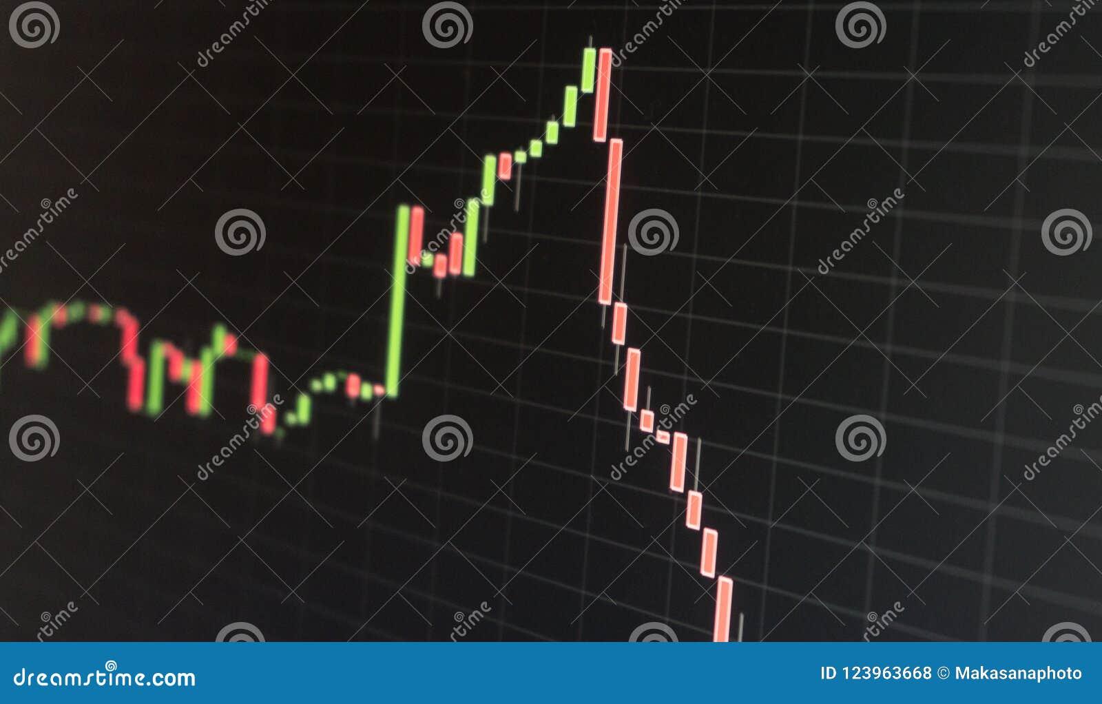 0df4392f55 Grafico Di Prezzo Delle Azioni Che Cade Profondamente E Rapidamente ...