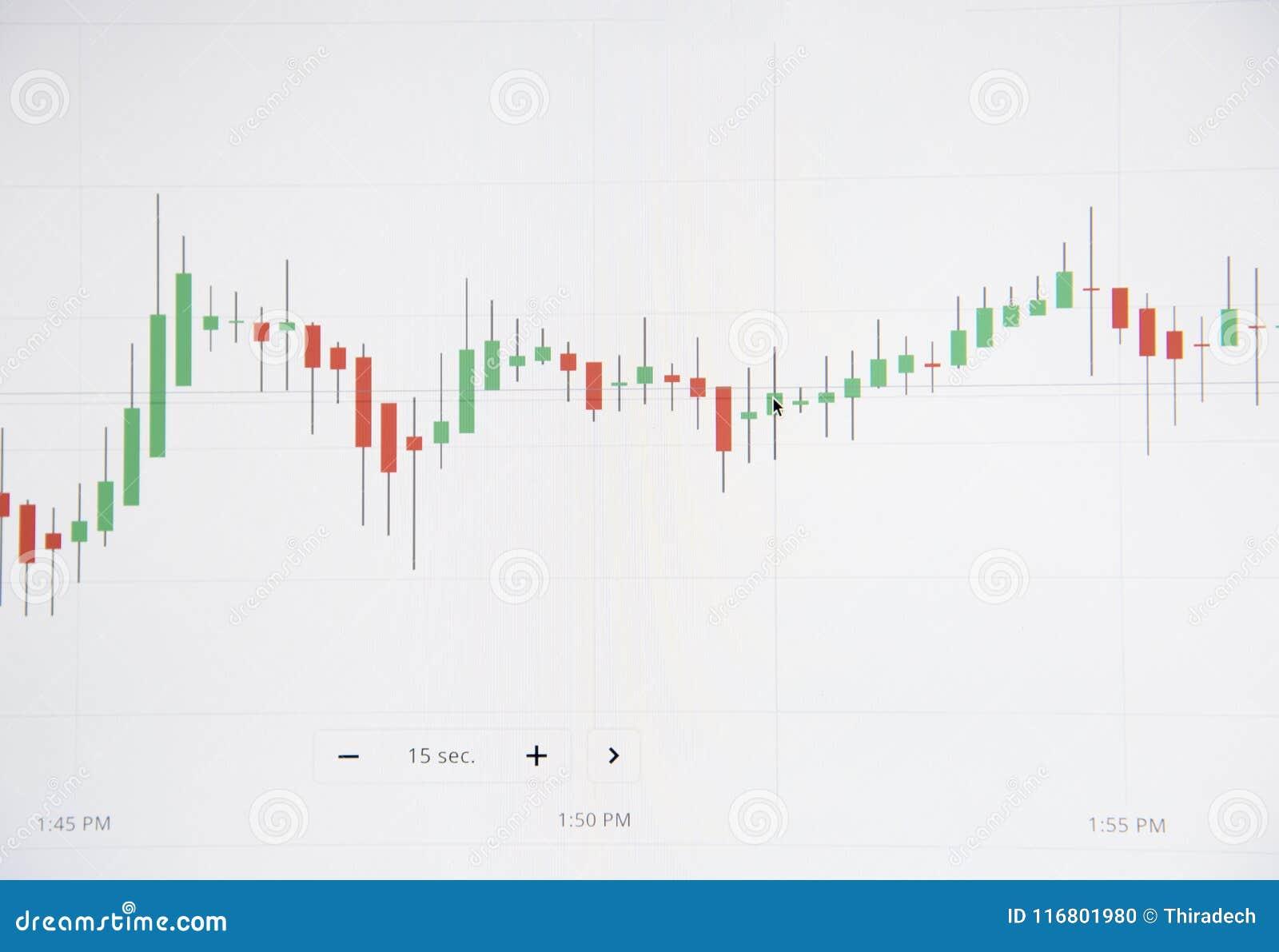 Grafico finanziario su un computer