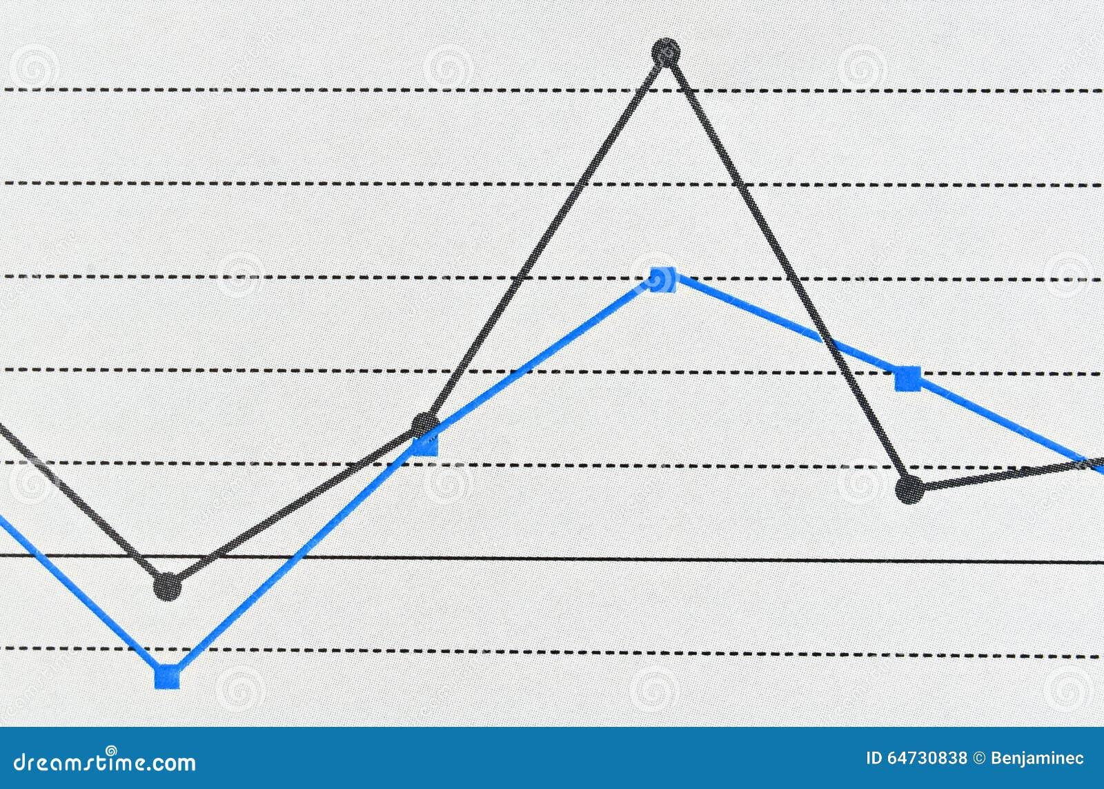 Grafico lineare semplice