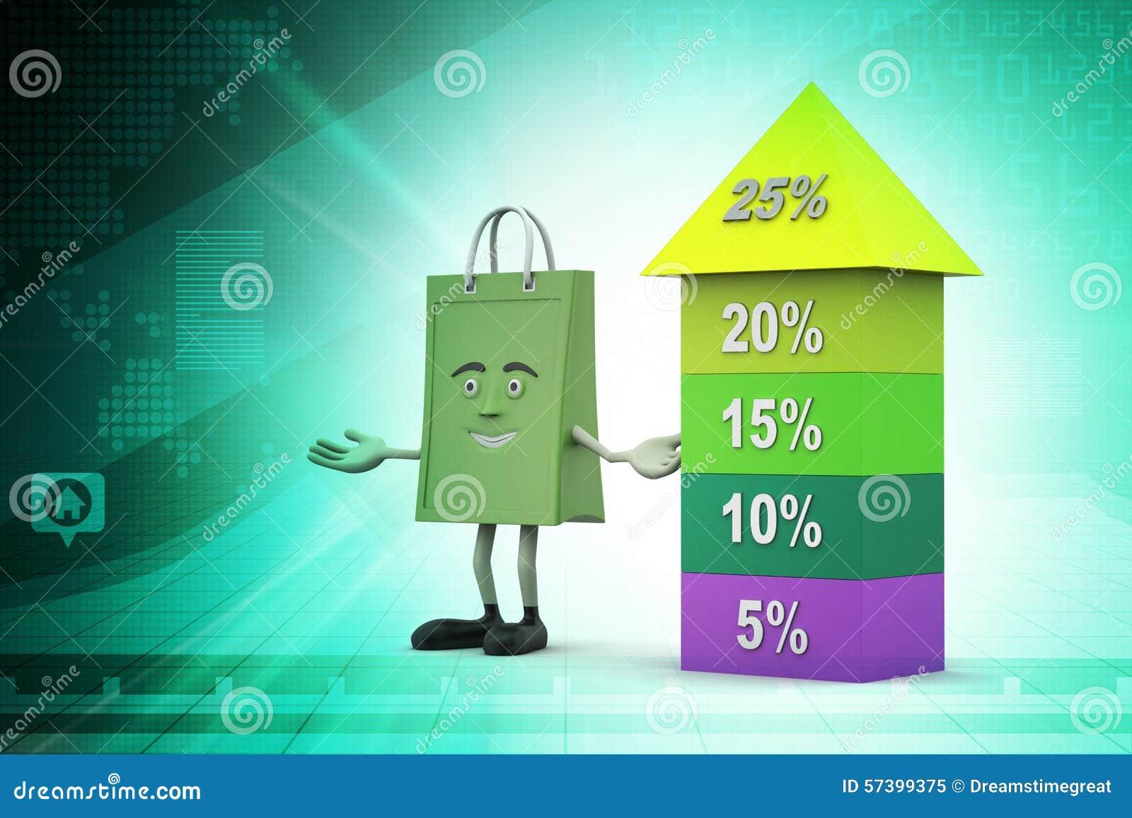 Grafiek die de groei met het winkelen zak tonen