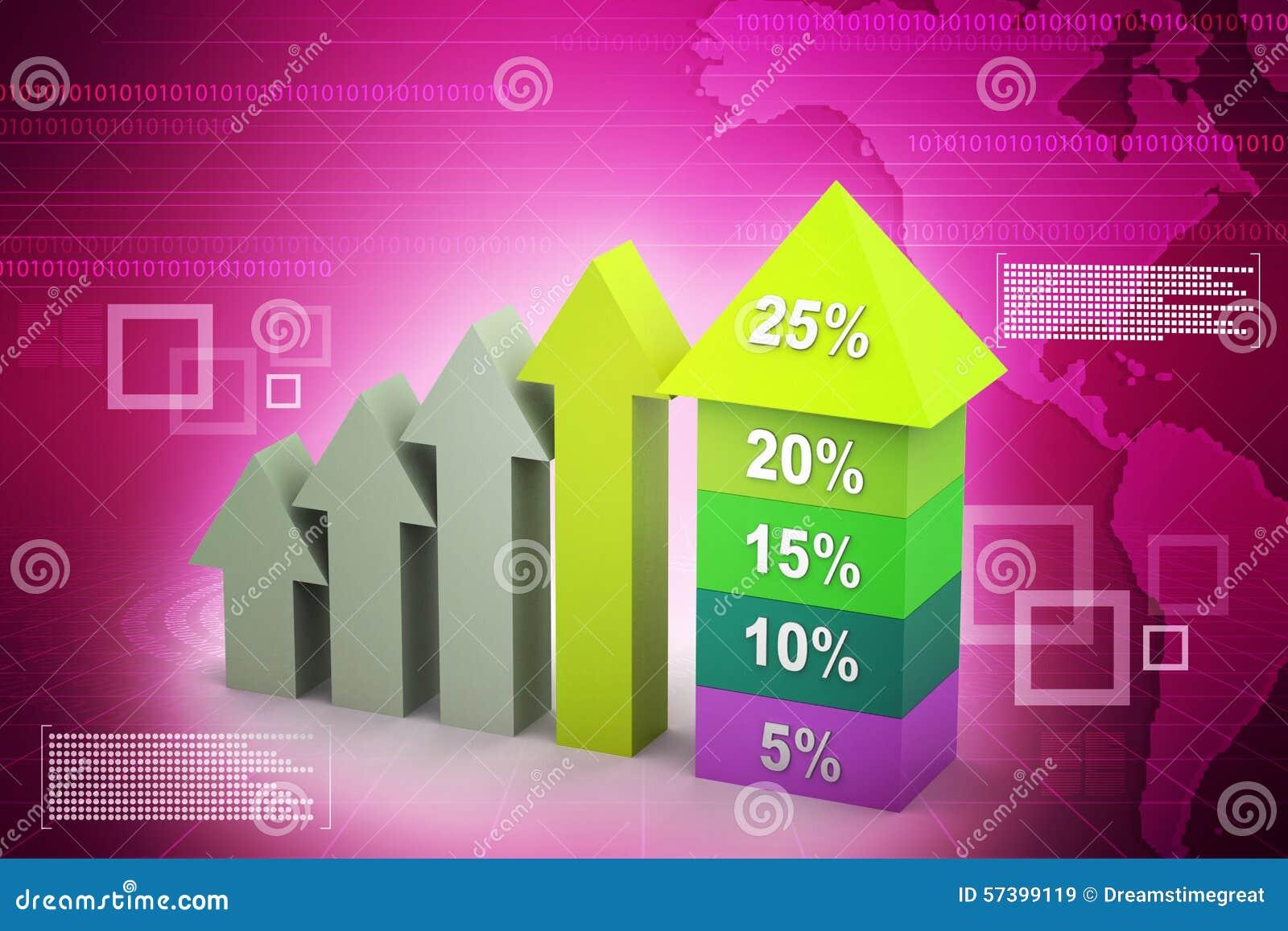 Grafiek die de groei tonen
