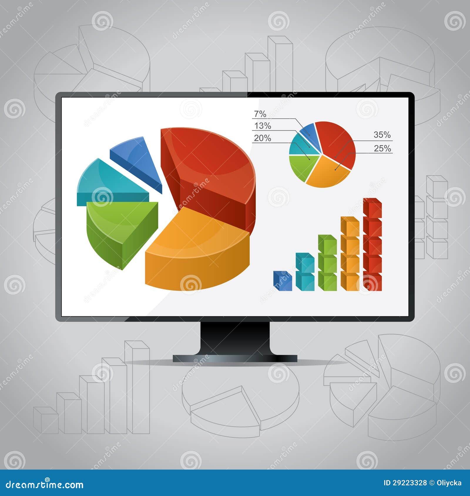 Grafieken op Monitor