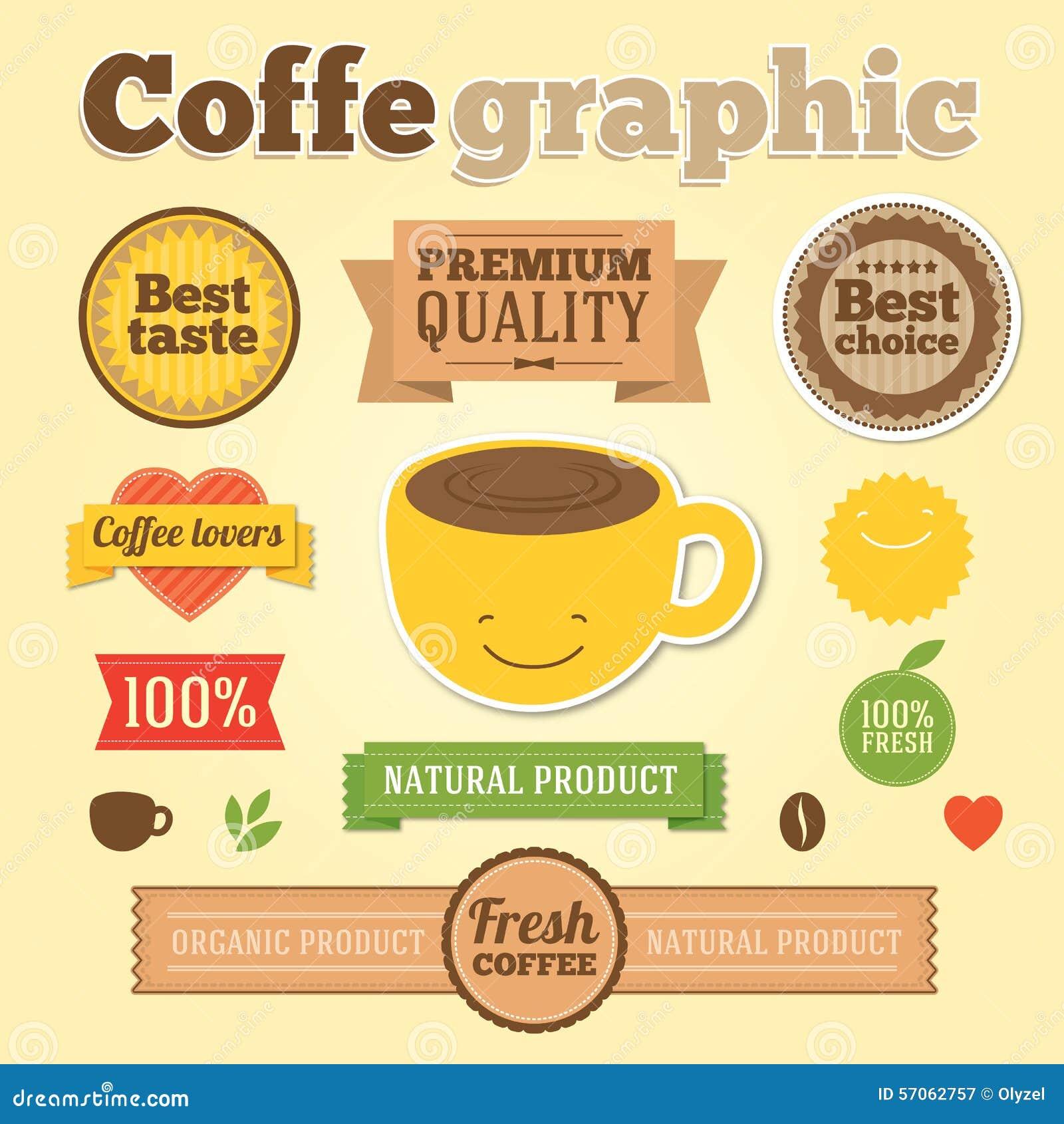 Grafisch het ontwerpelement van de koffieinformatie Koffiewijnoogst