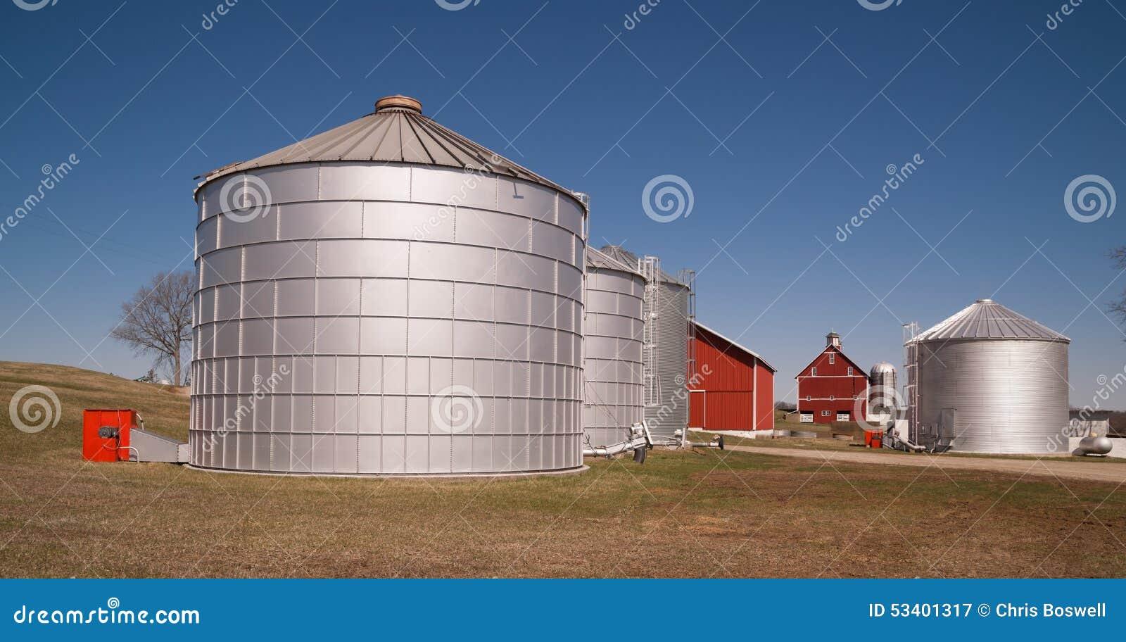 Farm Business & Production Management