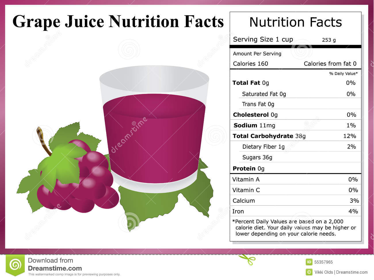 grape juice nutrition facts stock vector - illustration of