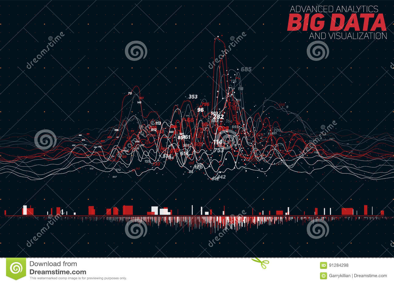 Graph abstrakta färgrika finansiella stora data för vektor visualization Estetisk design för futuristisk infographics