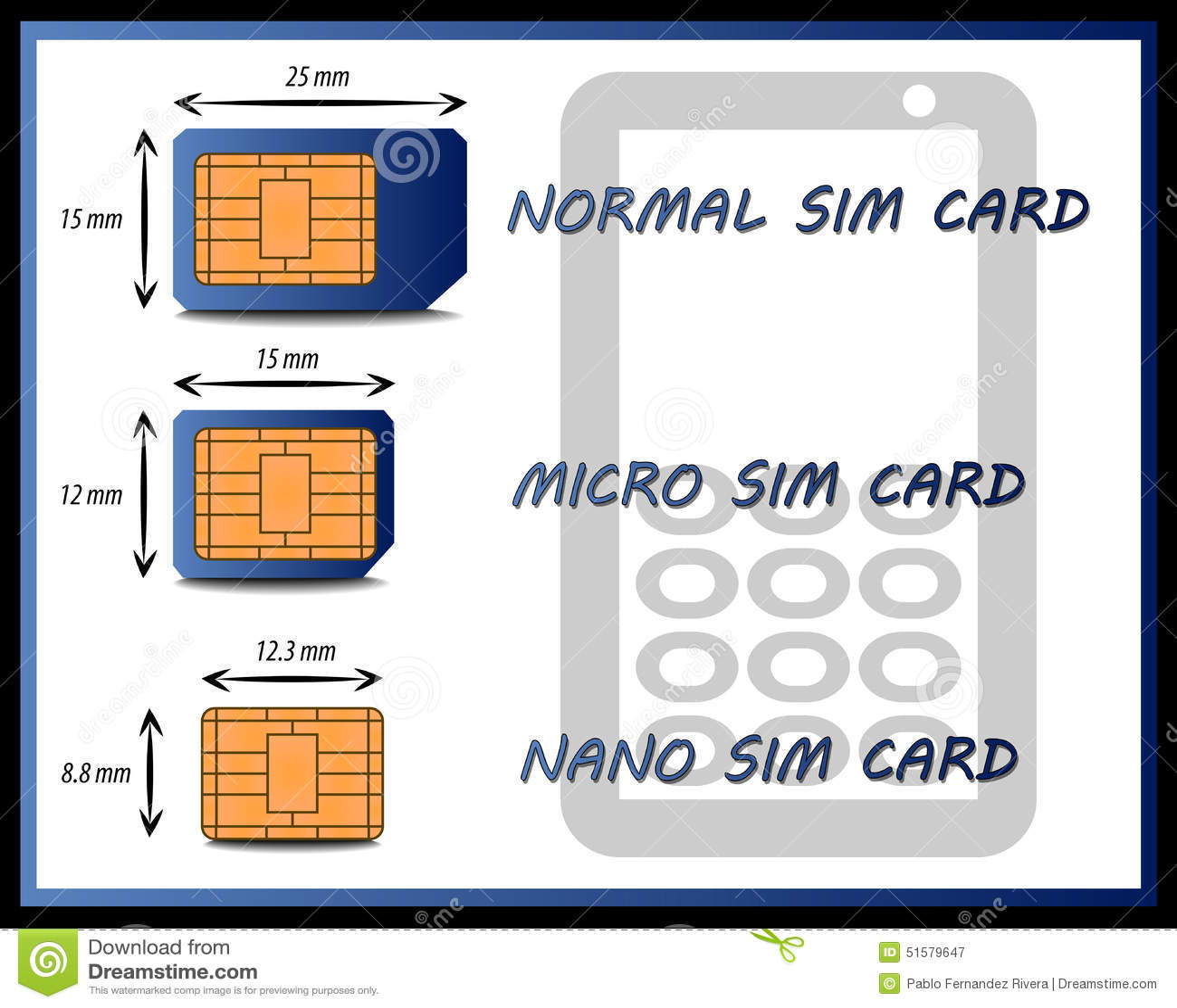 Schablone Sim Karte