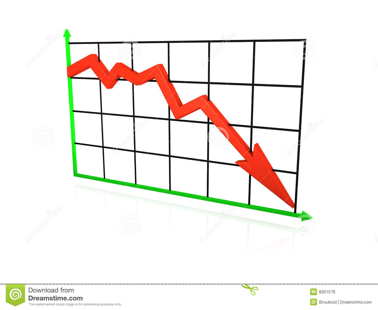 Graph going down