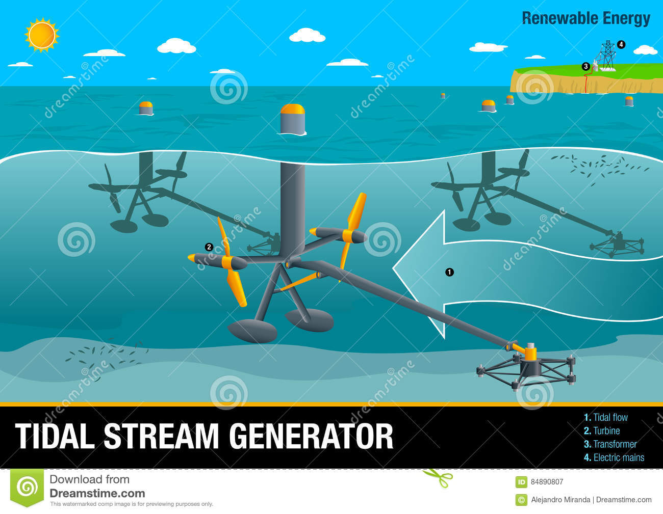Gallery Images And Information Wave Power Generator Diagram - Wiring on