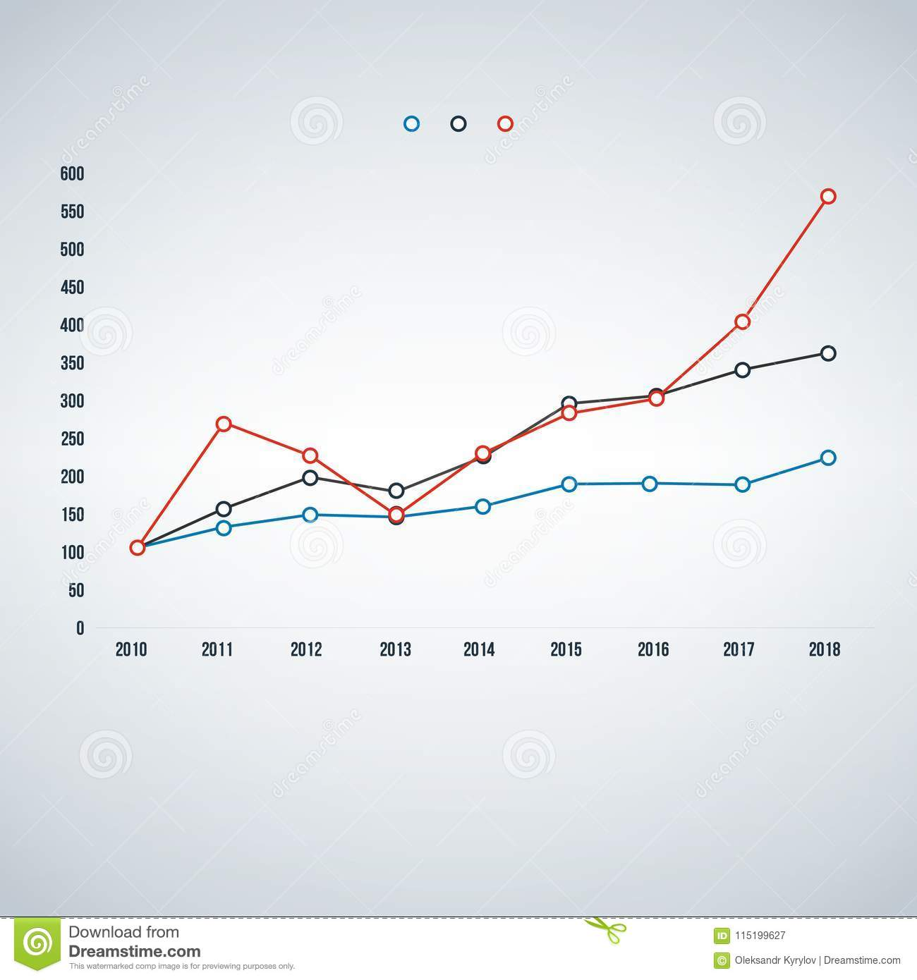 Graph And Line Graph Templates, Business Infographics