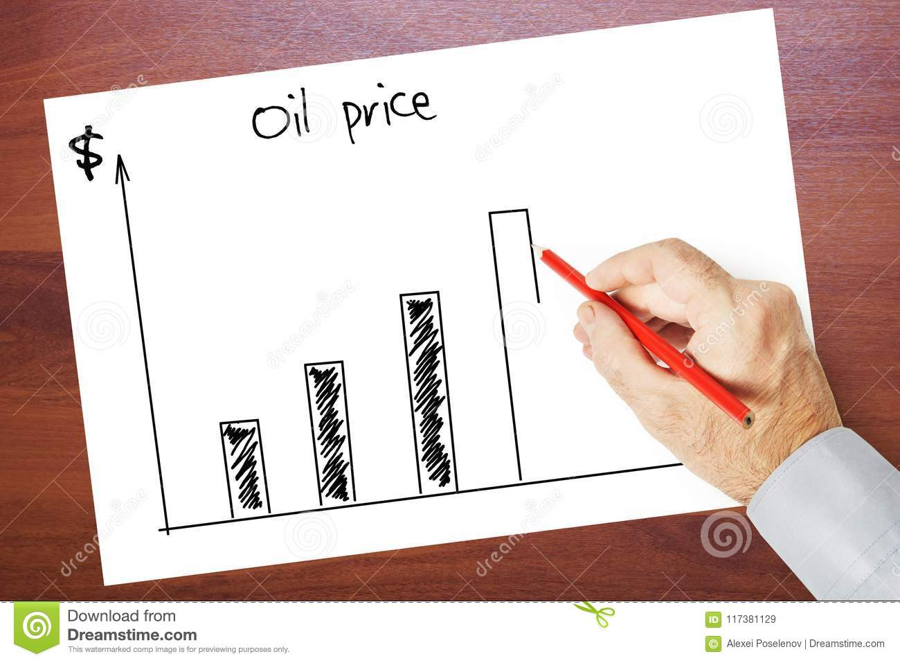 Graph of rising oil prices