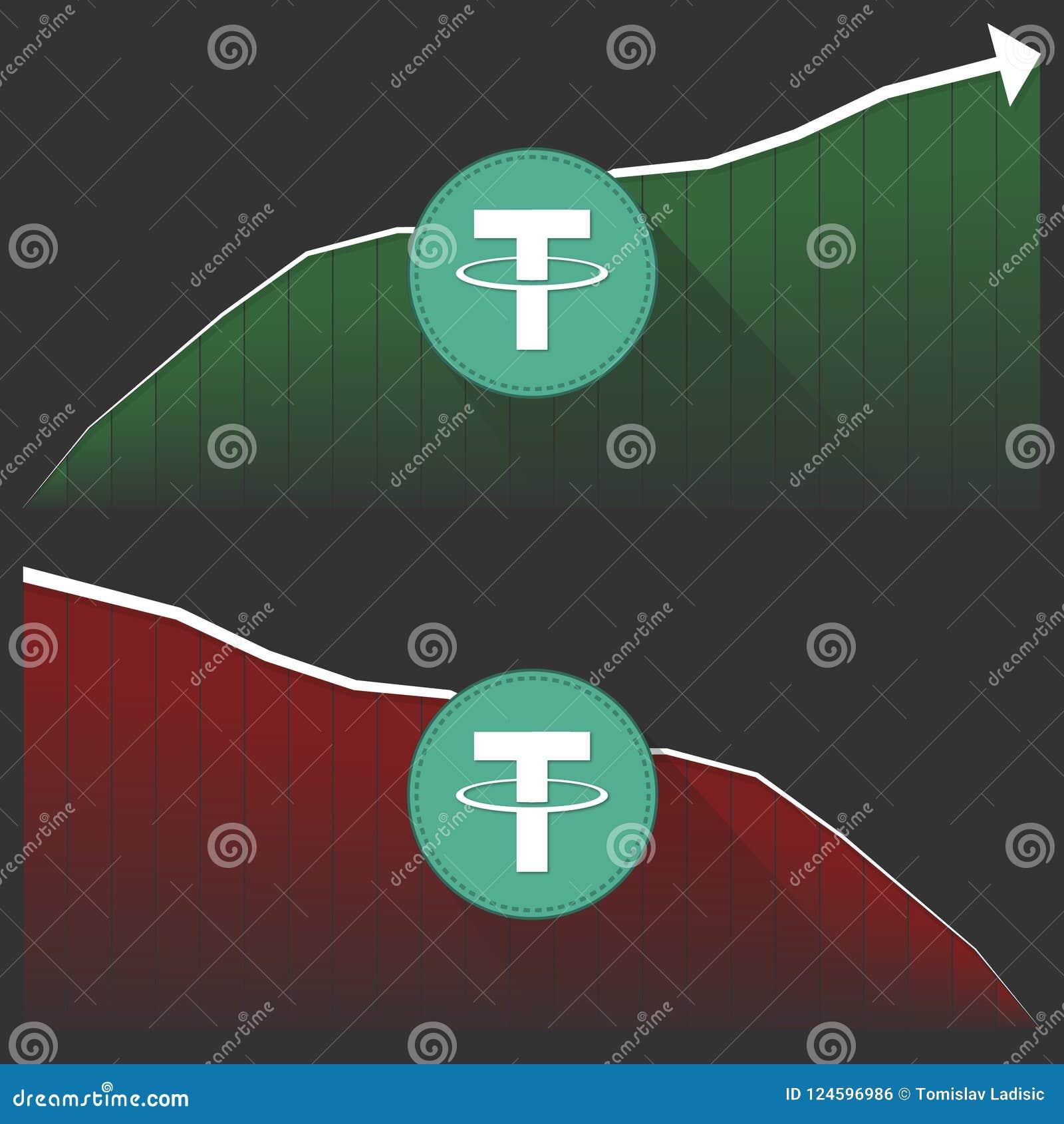 usdt cryptocurrency price