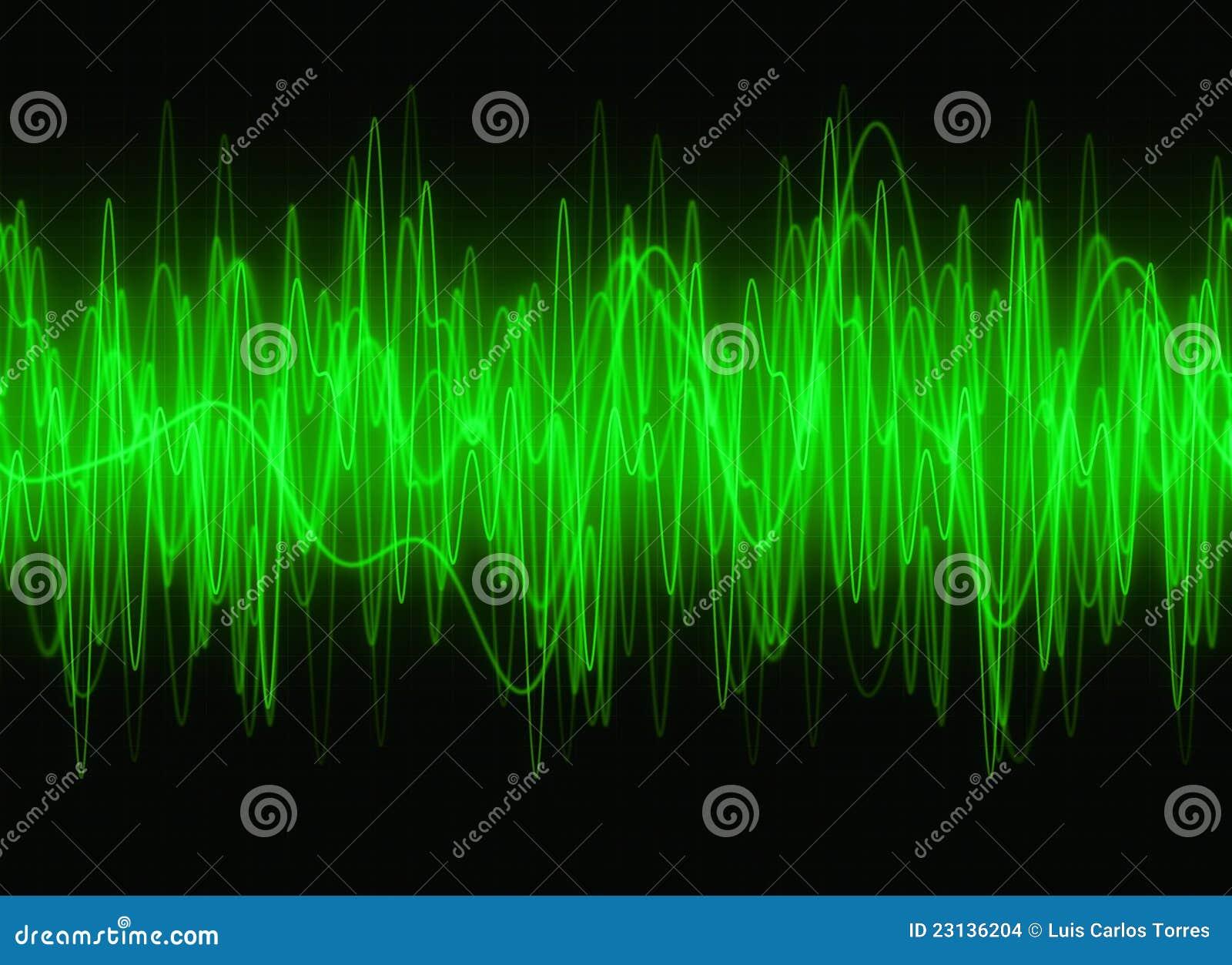 Graphic sound waves