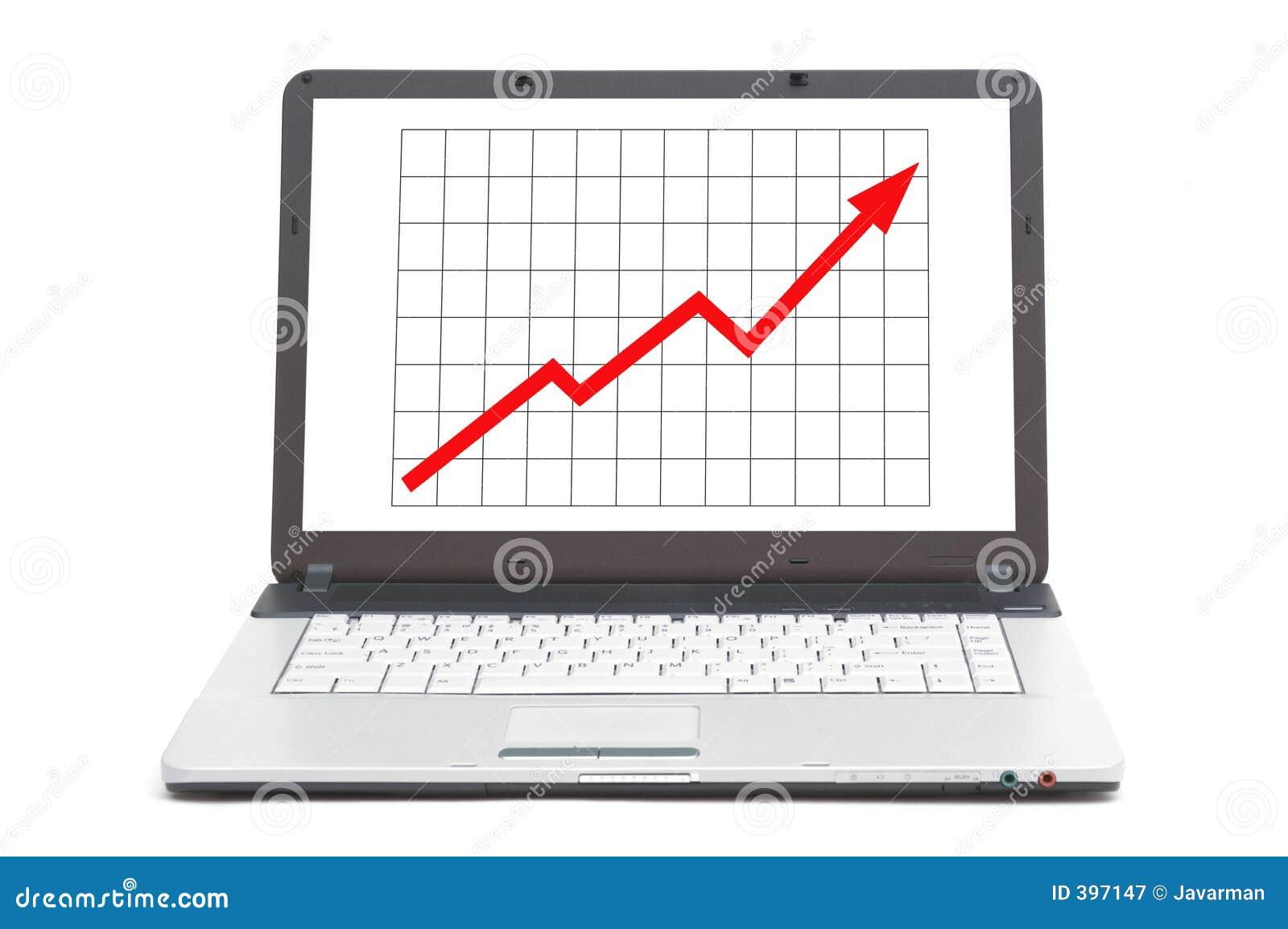Graphique allant ascendant sur l écran du cahier