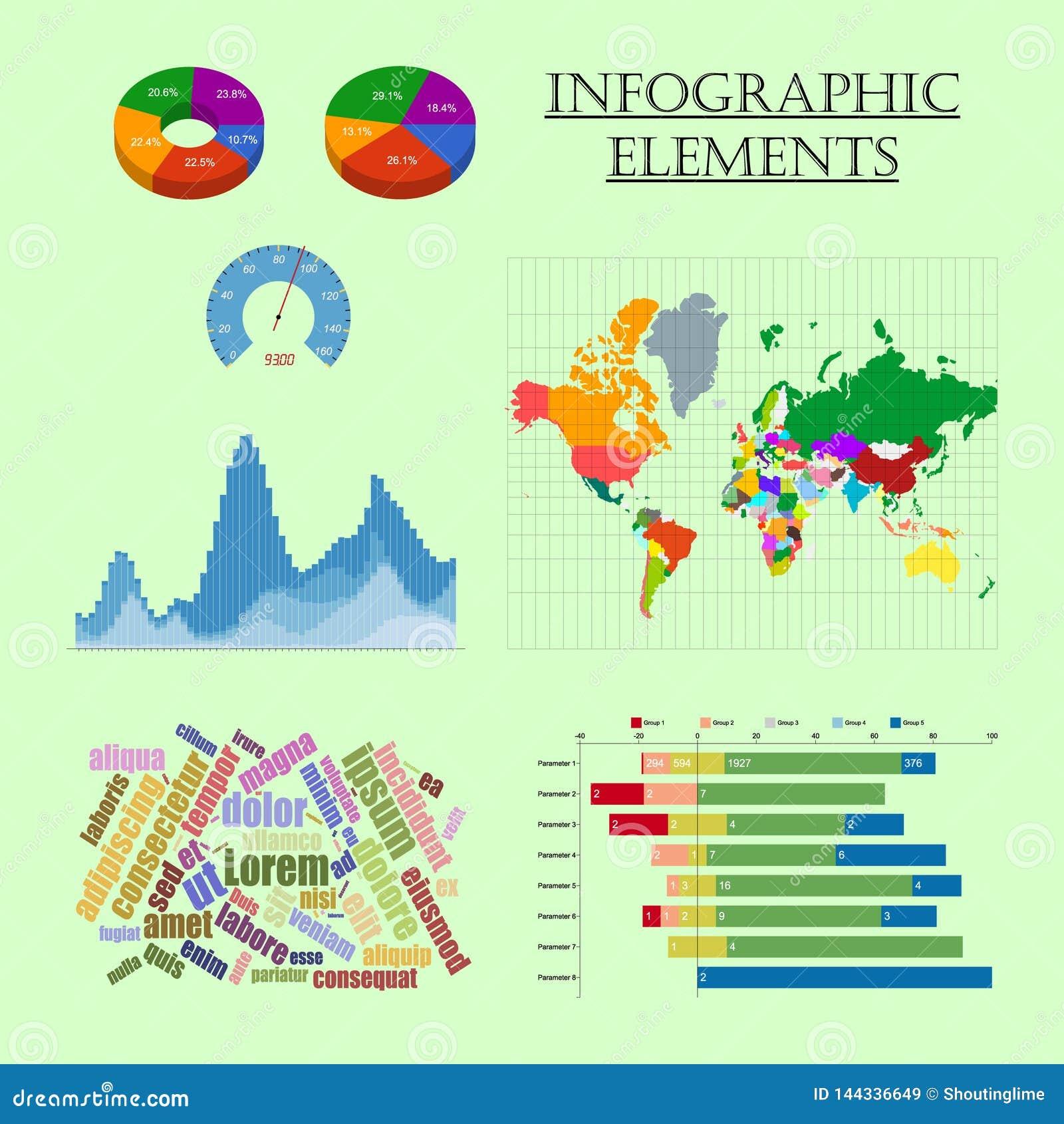 Graphique de diagramme de carte d ensemble d éléments d Infographic