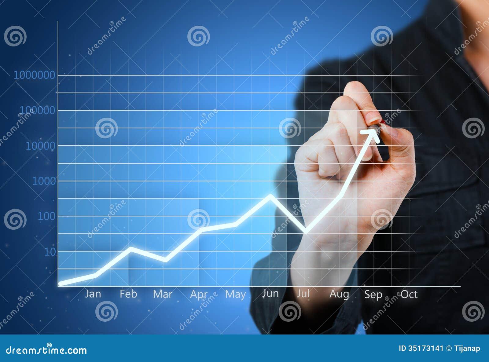 Graphique de gestion bleu montrant la croissance