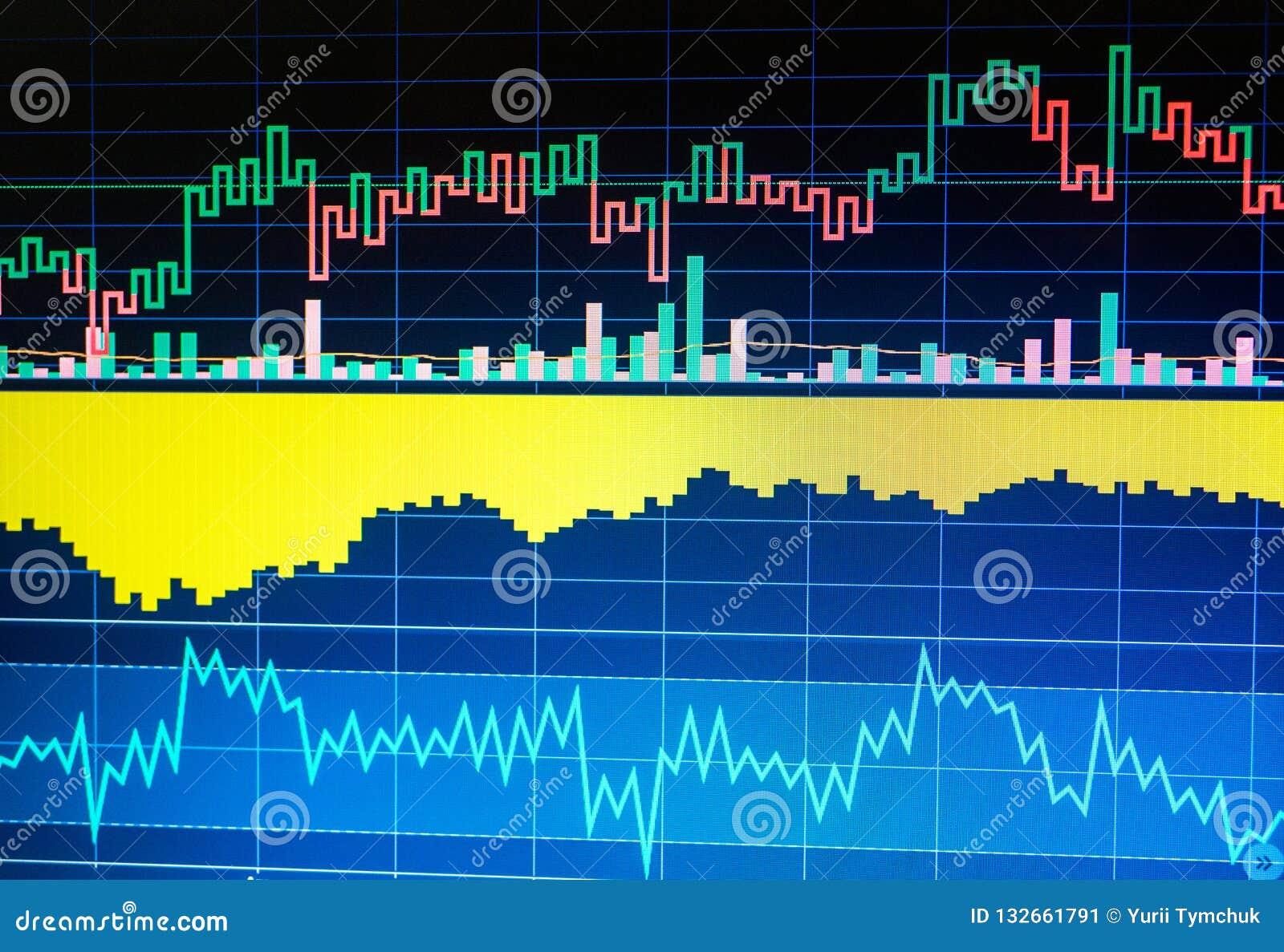 Graphique de sciences économiques du monde Vue conceptuelle de marché des changes Analyse technique