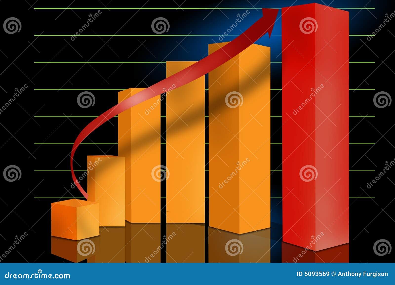 Graphique de ventes de vente
