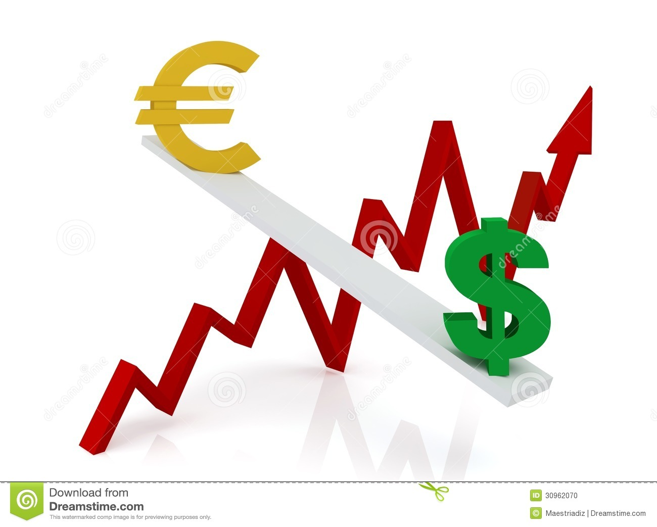 Forexticket fr conversion monnaie chf eur