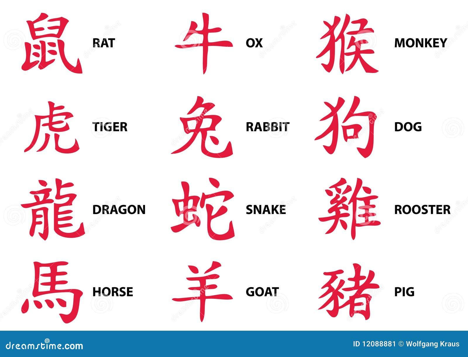 graphismes chinois d 39 astrologie de zodiaque illustration de vecteur image 12088881. Black Bedroom Furniture Sets. Home Design Ideas