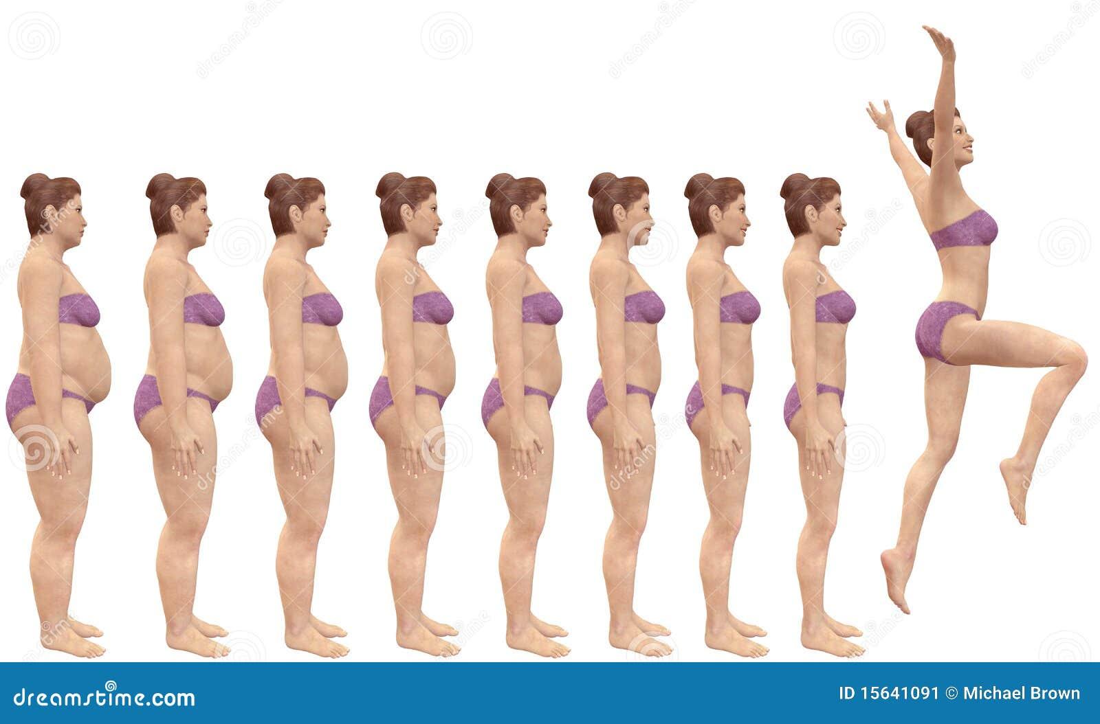il sodio ostacola la perdita di grasso