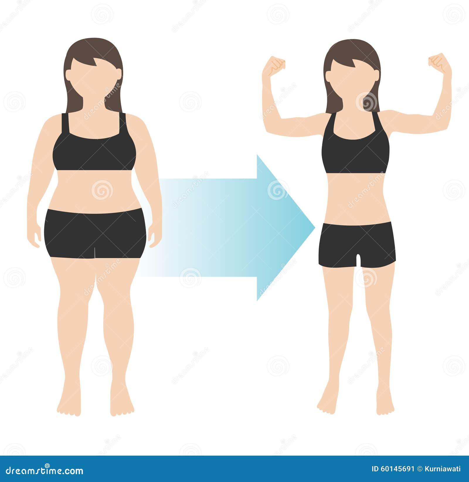recensioni di perdita di peso alli