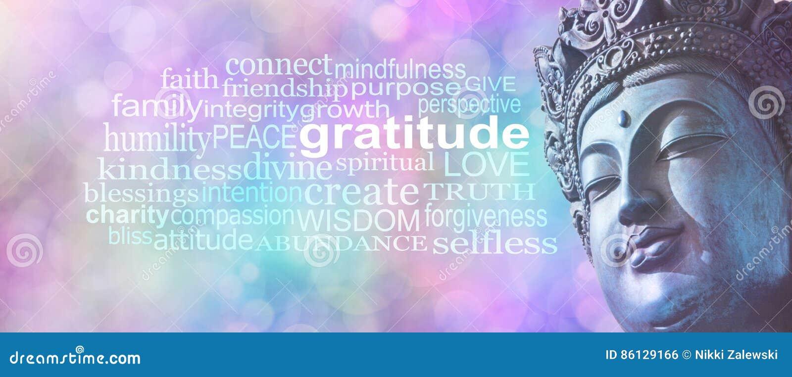 Gratitude Buddhism Word Cloud Banner