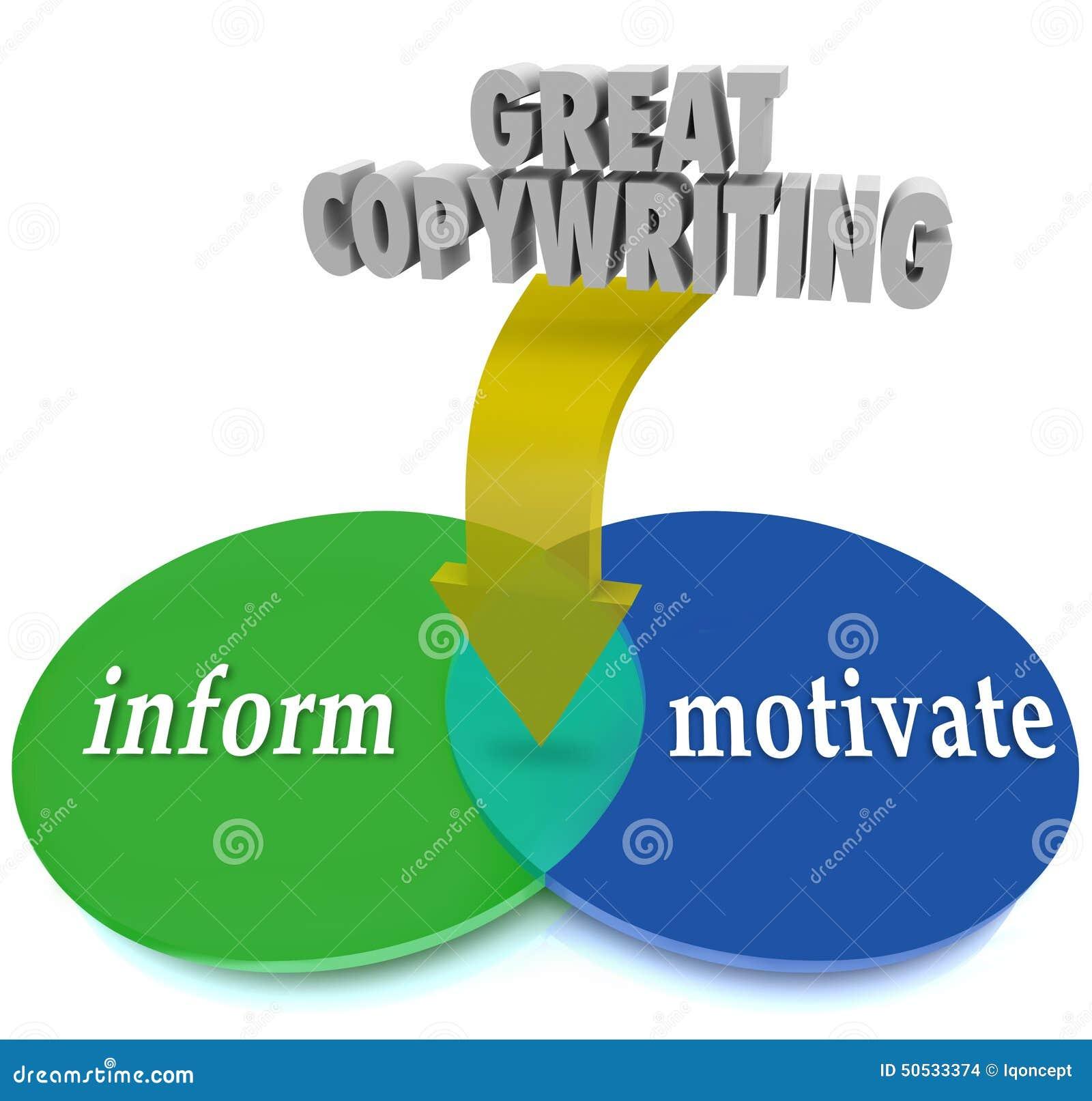 great copywriting venn diagram inform motivate move customers to rh dreamstime com Golf Flag Vector Golf Ball Vector Illustration
