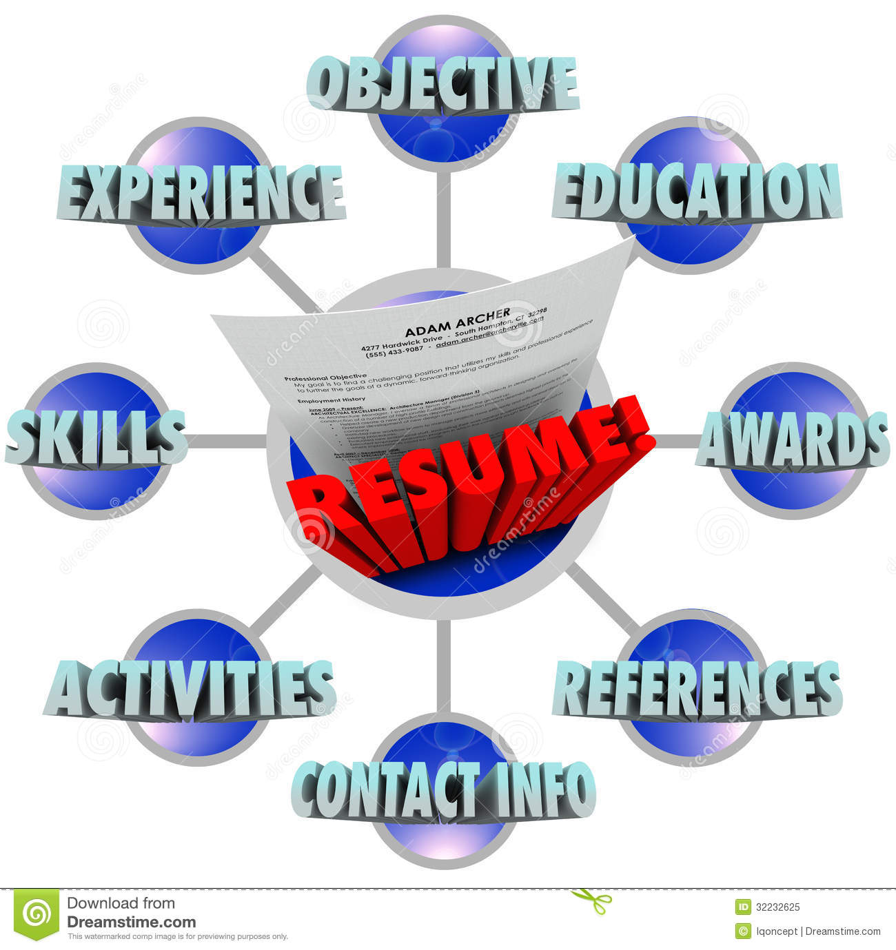 great resume words experience skills reference stock illustration