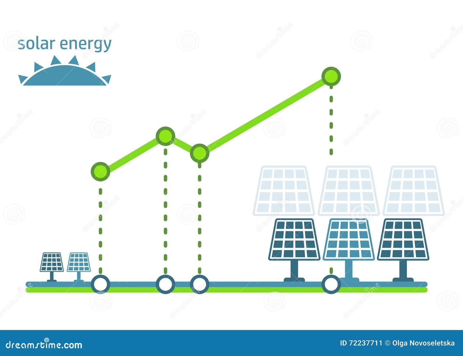 green energy diagram solar panel stock vector image 72237711