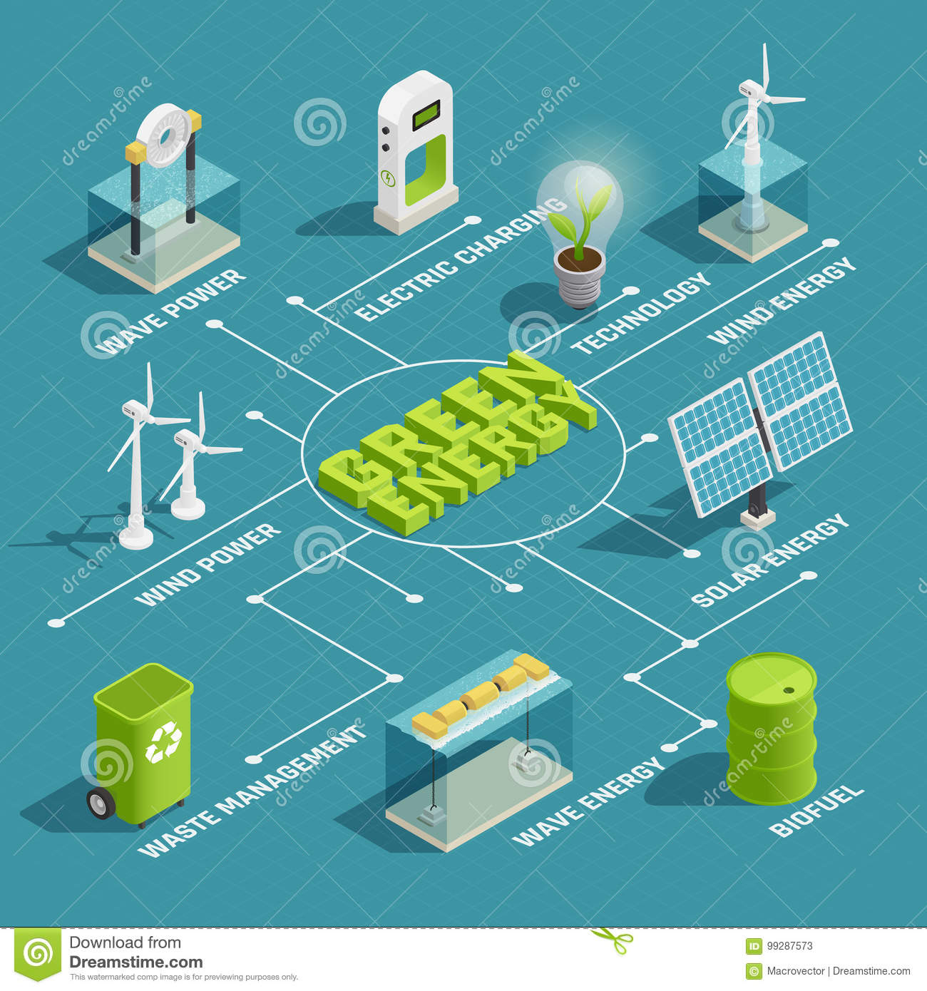 Green Energy Technology Isometric Flowchart