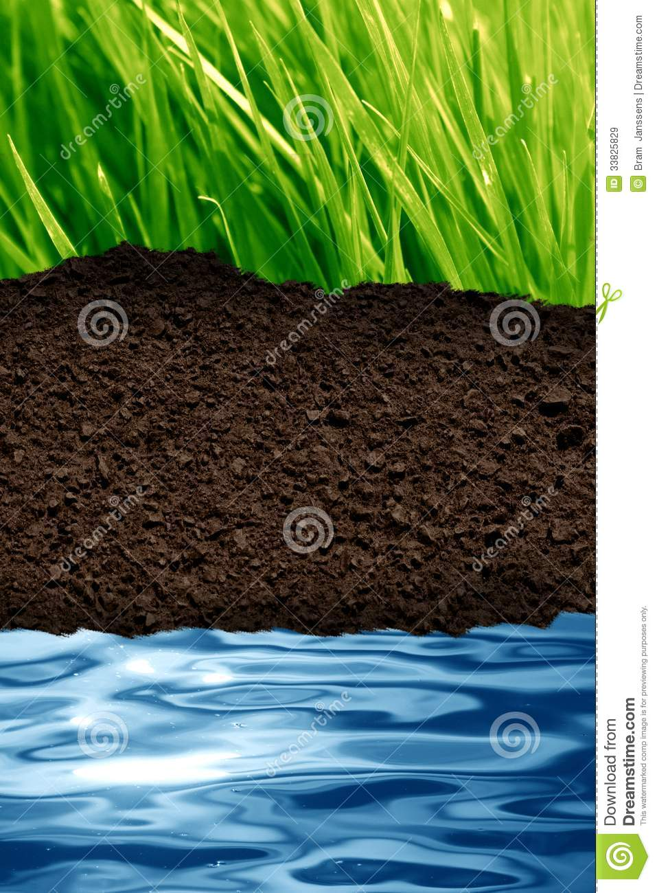 Green grass brown soil and blue water royalty free stock for Soil and green