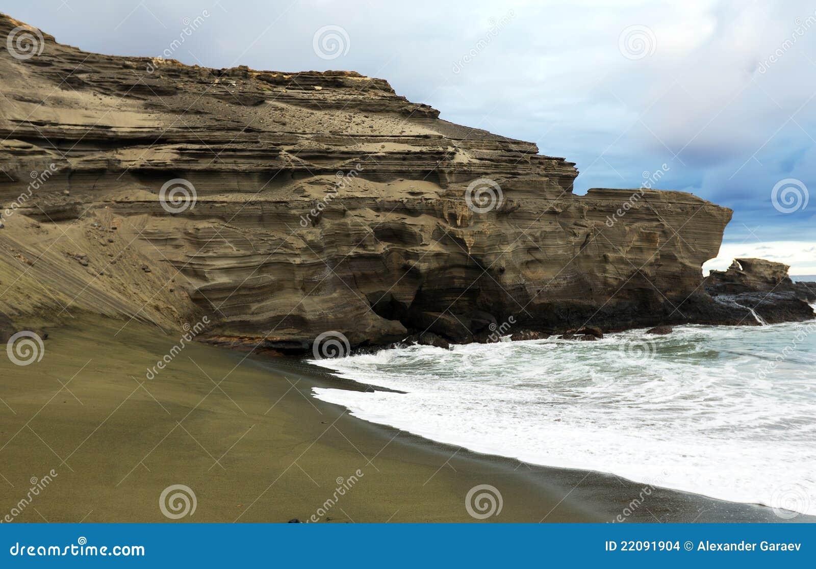 Green sand beach Papakolea